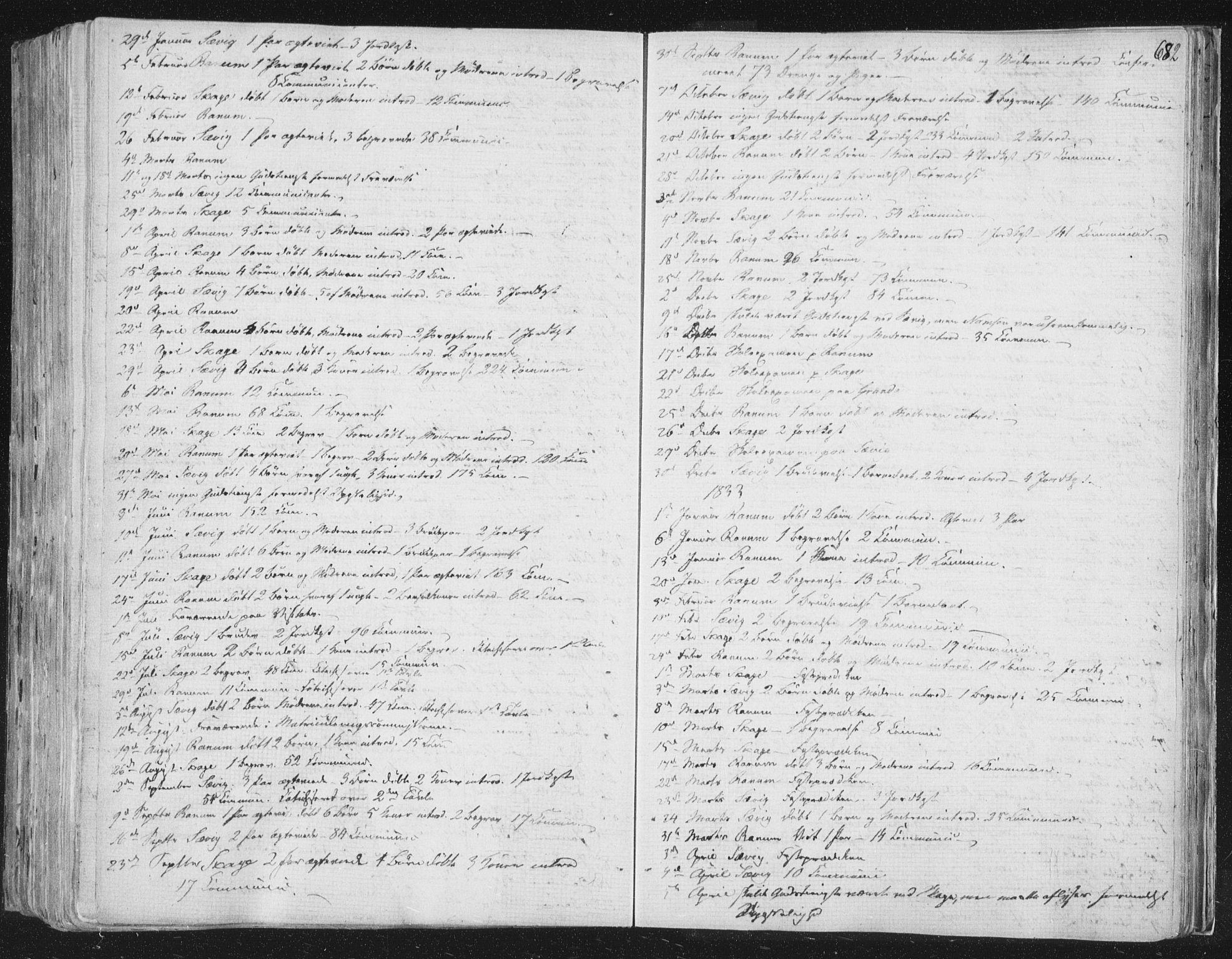 SAT, Ministerialprotokoller, klokkerbøker og fødselsregistre - Nord-Trøndelag, 764/L0552: Ministerialbok nr. 764A07b, 1824-1865, s. 682