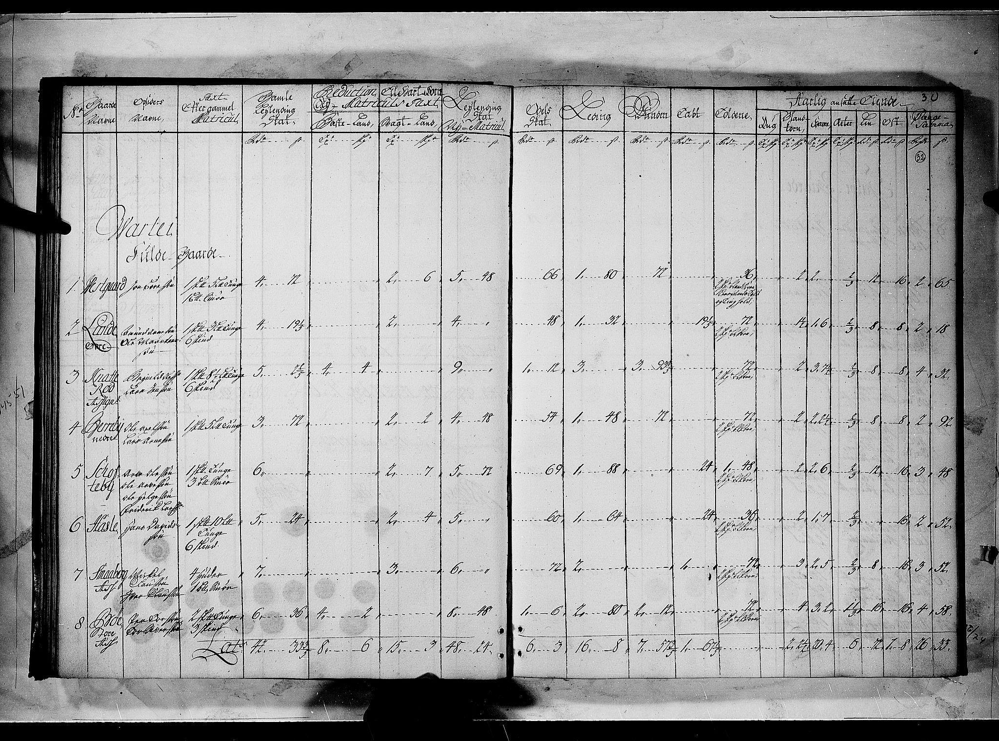 RA, Rentekammeret inntil 1814, Realistisk ordnet avdeling, N/Nb/Nbf/L0096: Moss, Onsøy, Tune og Veme matrikkelprotokoll, 1723, s. 29b-30a