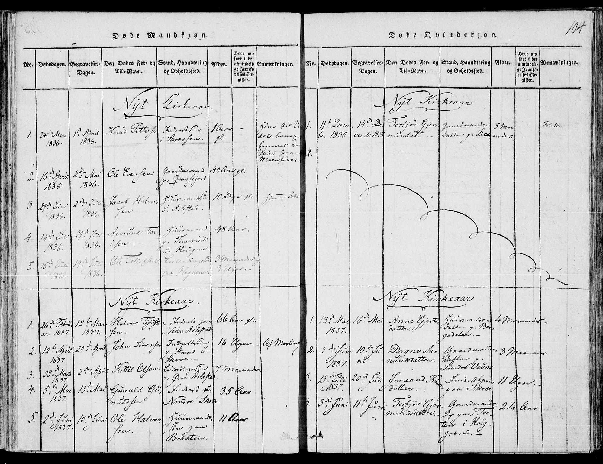 SAKO, Fyresdal kirkebøker, F/Fb/L0001: Ministerialbok nr. II 1, 1815-1854, s. 104