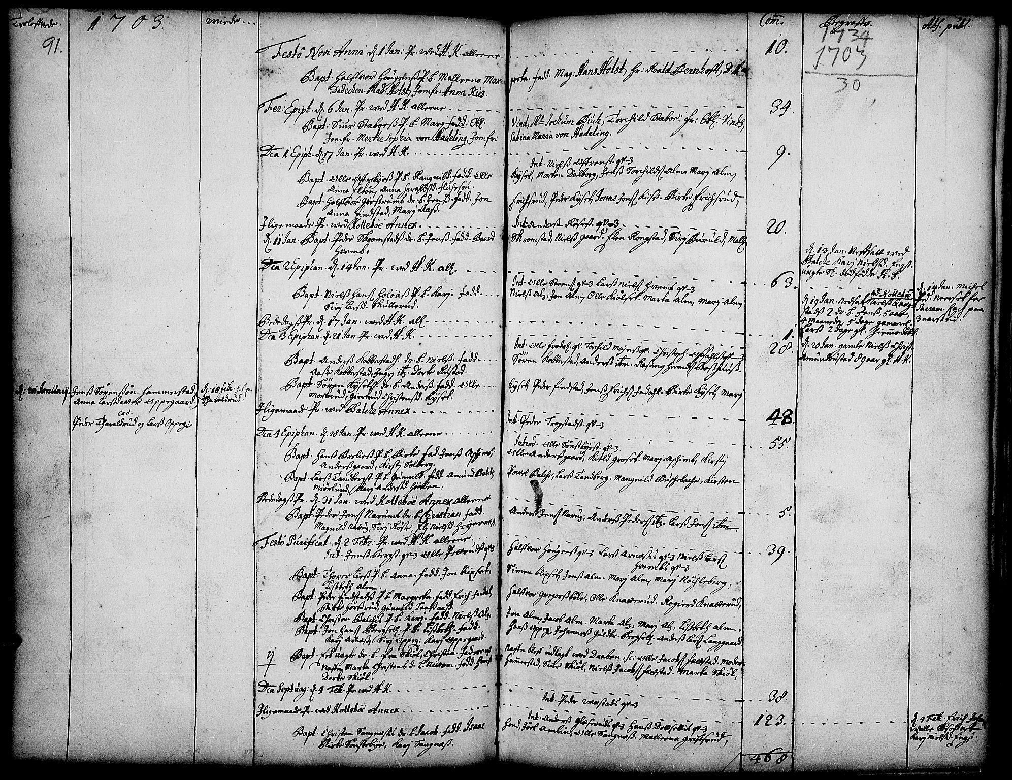 SAH, Toten prestekontor, Ministerialbok nr. 1, 1695-1713, s. 91