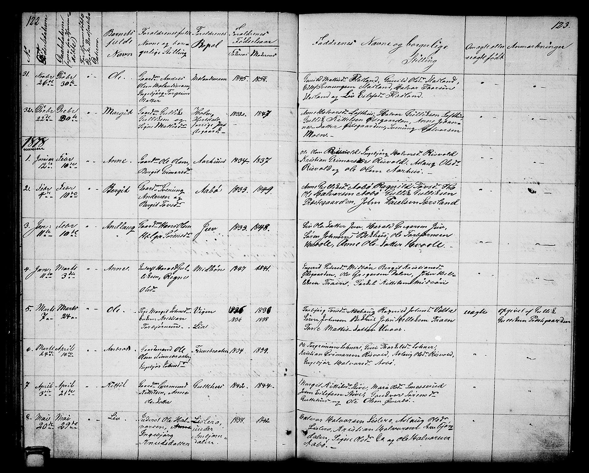 SAKO, Hjartdal kirkebøker, G/Ga/L0002: Klokkerbok nr. I 2, 1854-1888, s. 122-123