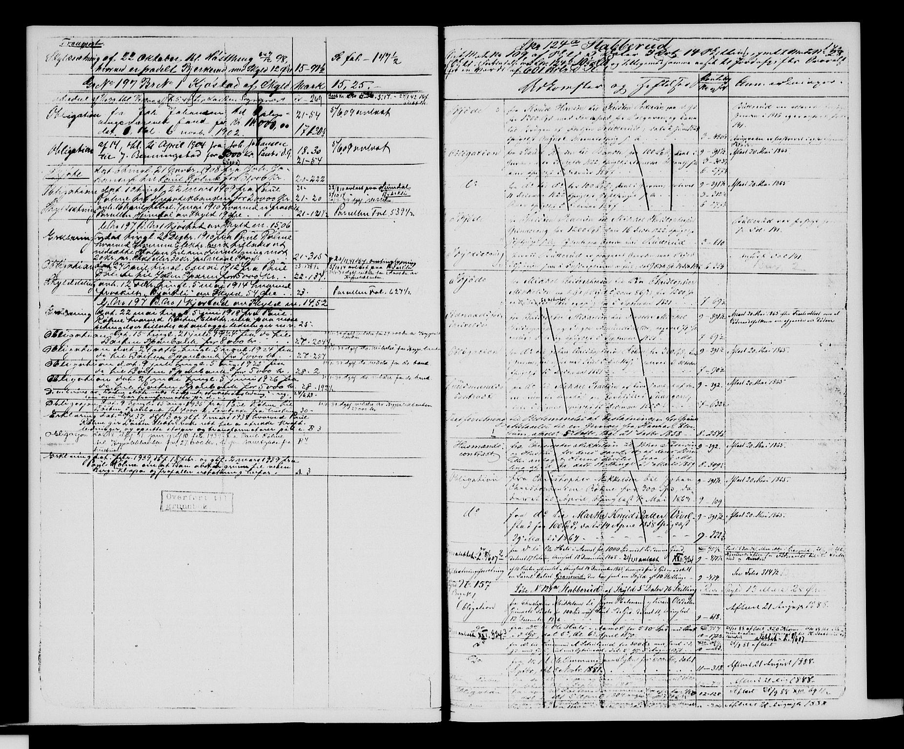 SAH, Sør-Hedmark sorenskriveri, H/Ha/Hac/Hacc/L0001: Panteregister nr. 3.1, 1855-1943, s. 140
