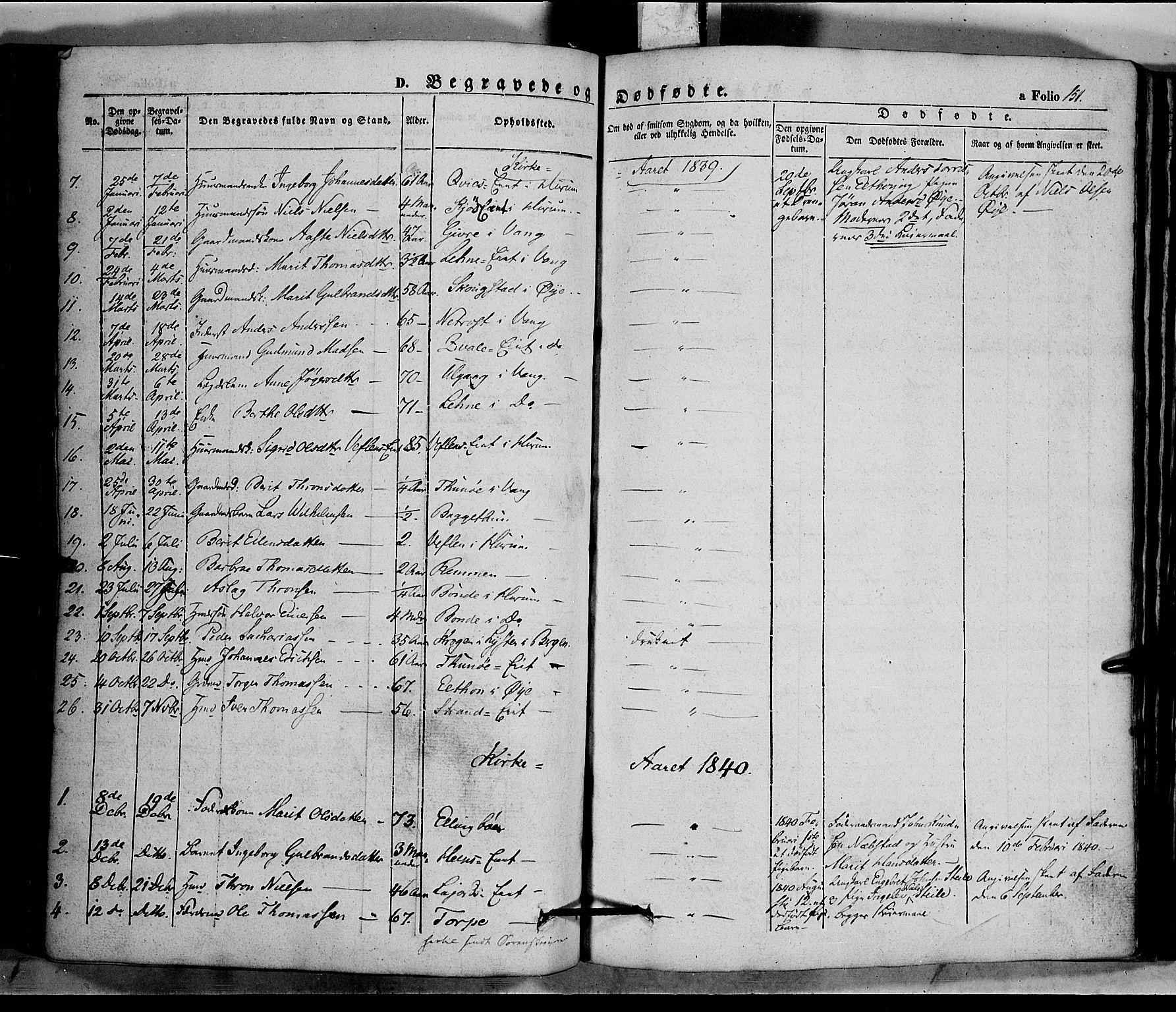 SAH, Vang prestekontor, Valdres, Ministerialbok nr. 5, 1831-1845, s. 151