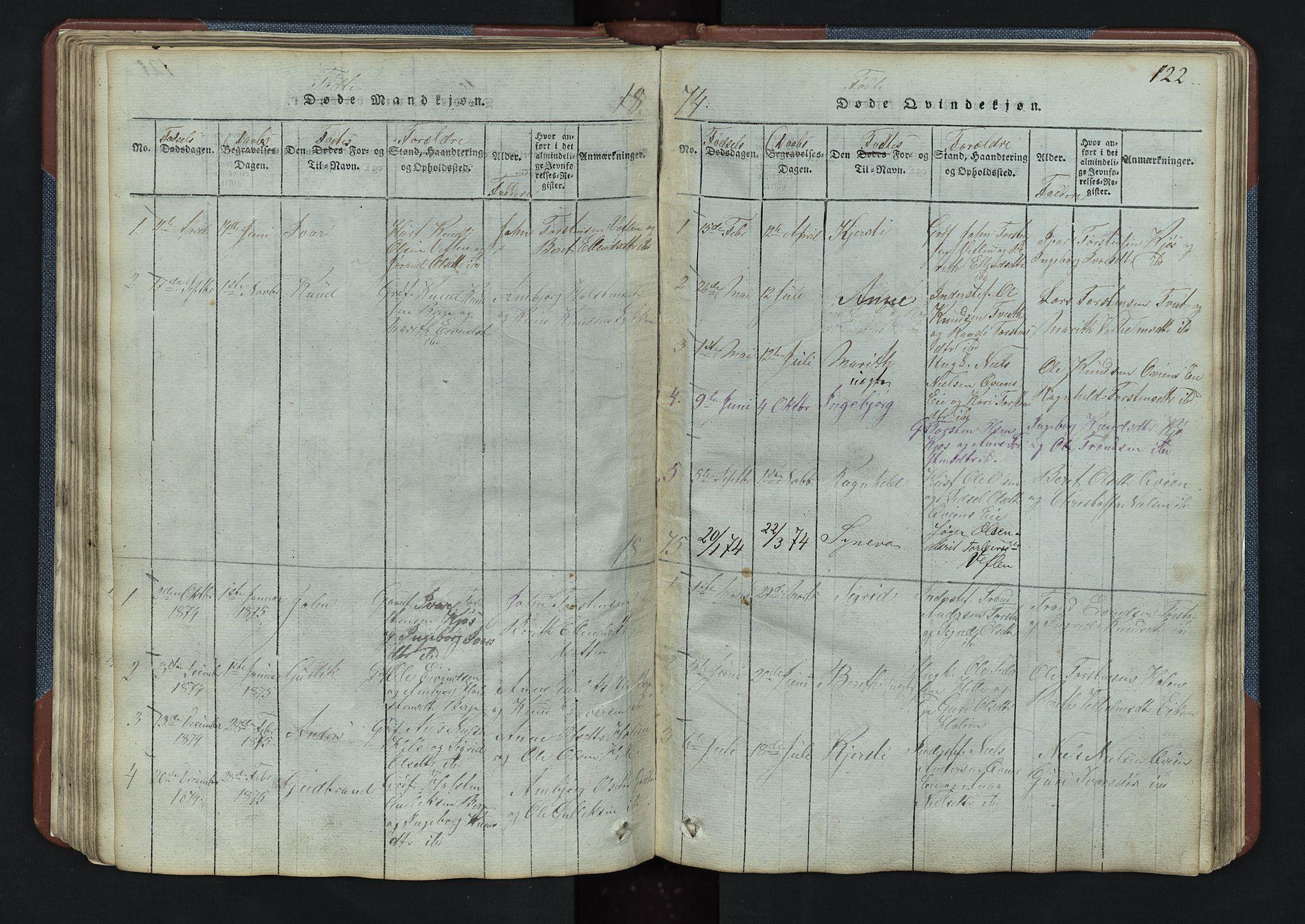 SAH, Vang prestekontor, Valdres, Klokkerbok nr. 3, 1814-1892, s. 122