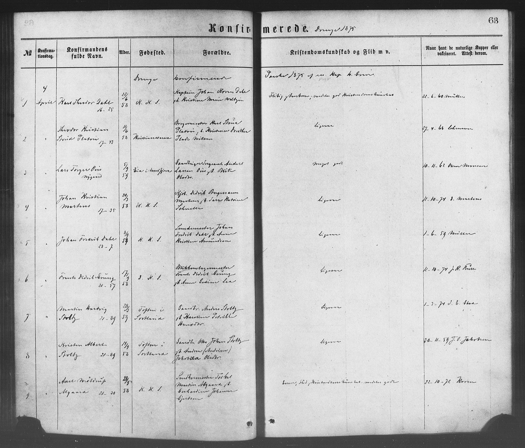 SAB, Korskirken Sokneprestembete, H/Haa/L0028: Ministerialbok nr. C 4, 1868-1879, s. 63