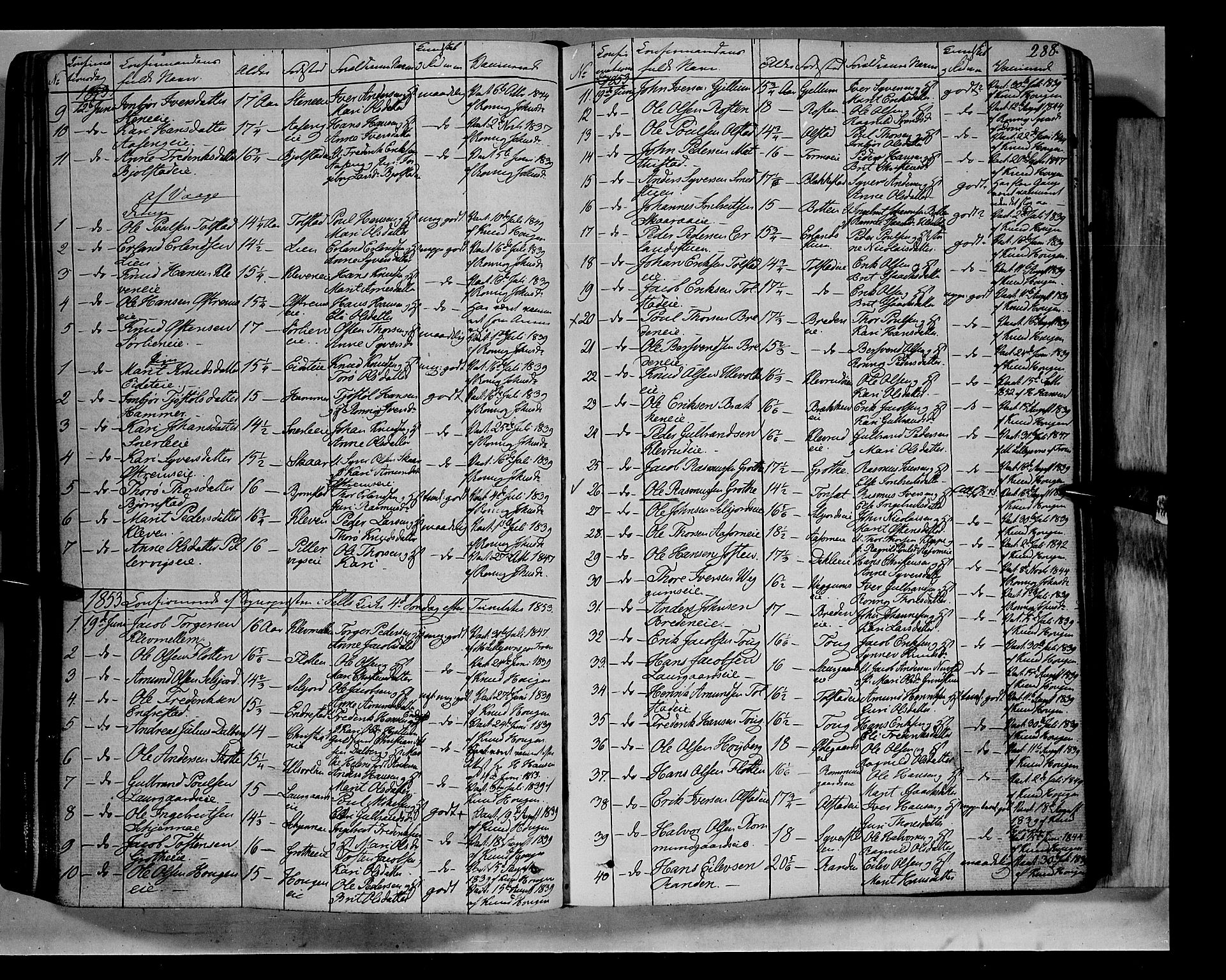 SAH, Vågå prestekontor, Ministerialbok nr. 5 /1, 1842-1856, s. 288