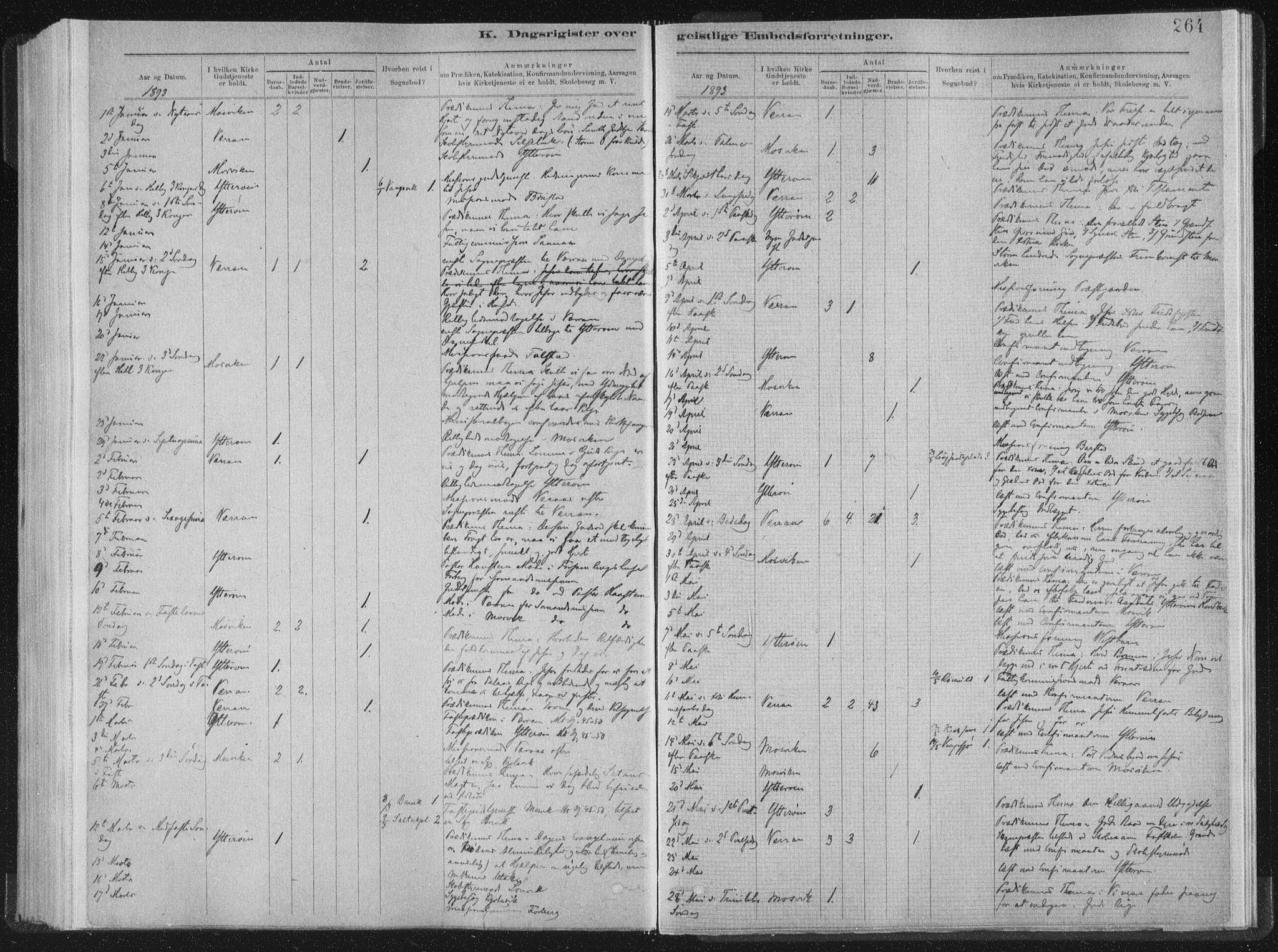 SAT, Ministerialprotokoller, klokkerbøker og fødselsregistre - Nord-Trøndelag, 722/L0220: Ministerialbok nr. 722A07, 1881-1908, s. 264