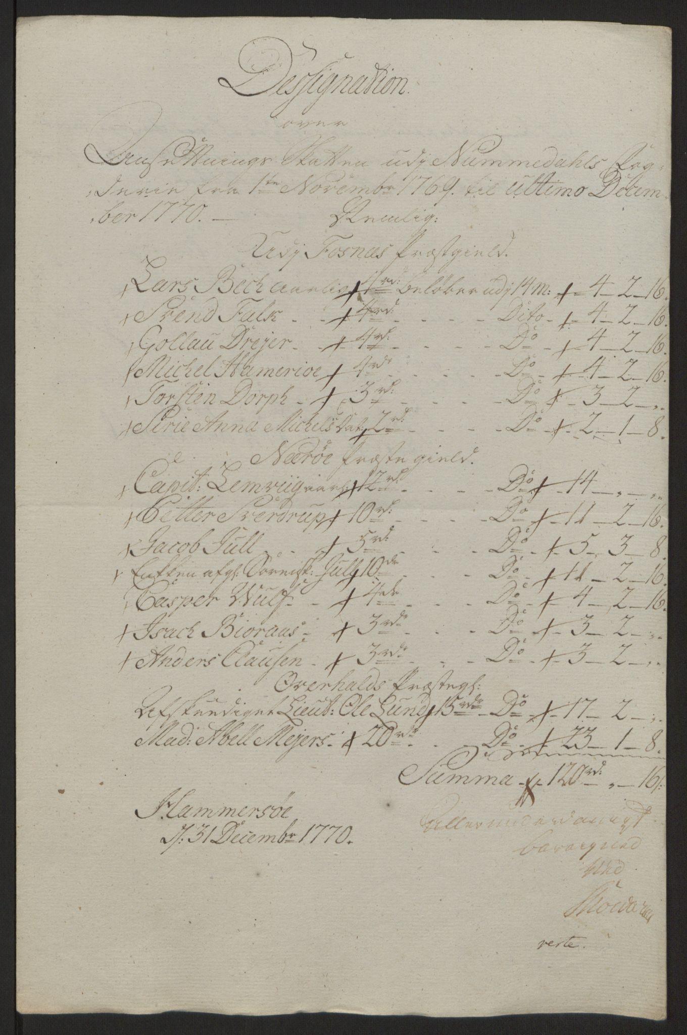 RA, Rentekammeret inntil 1814, Reviderte regnskaper, Fogderegnskap, R64/L4502: Ekstraskatten Namdal, 1762-1772, s. 368