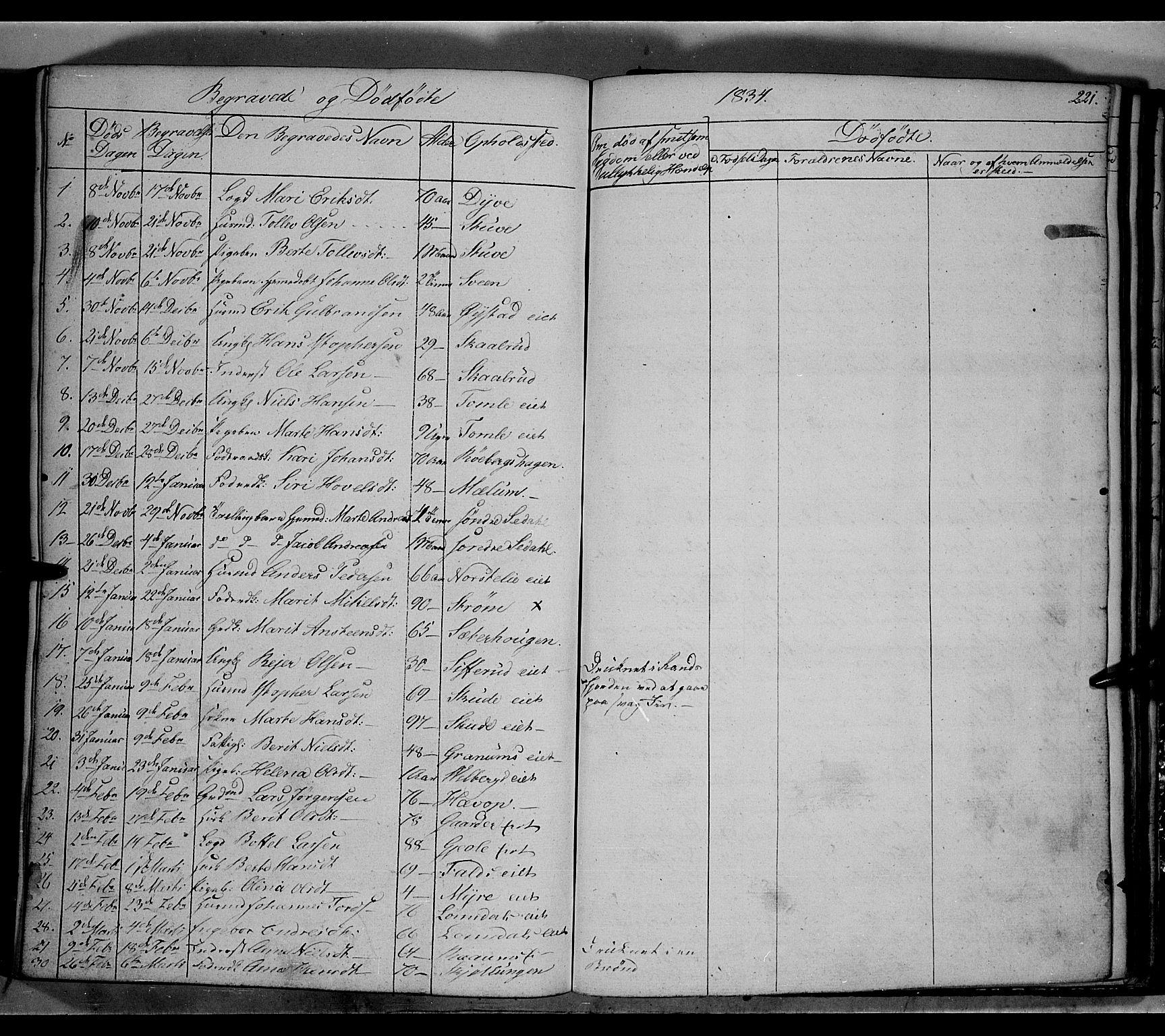 SAH, Land prestekontor, Klokkerbok nr. 2, 1833-1849, s. 221