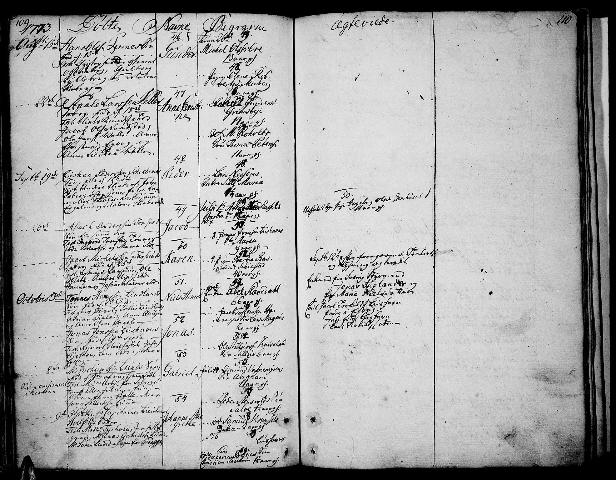 SAK, Lista sokneprestkontor, F/Fa/L0004: Ministerialbok nr. A 4, 1768-1794, s. 109-110