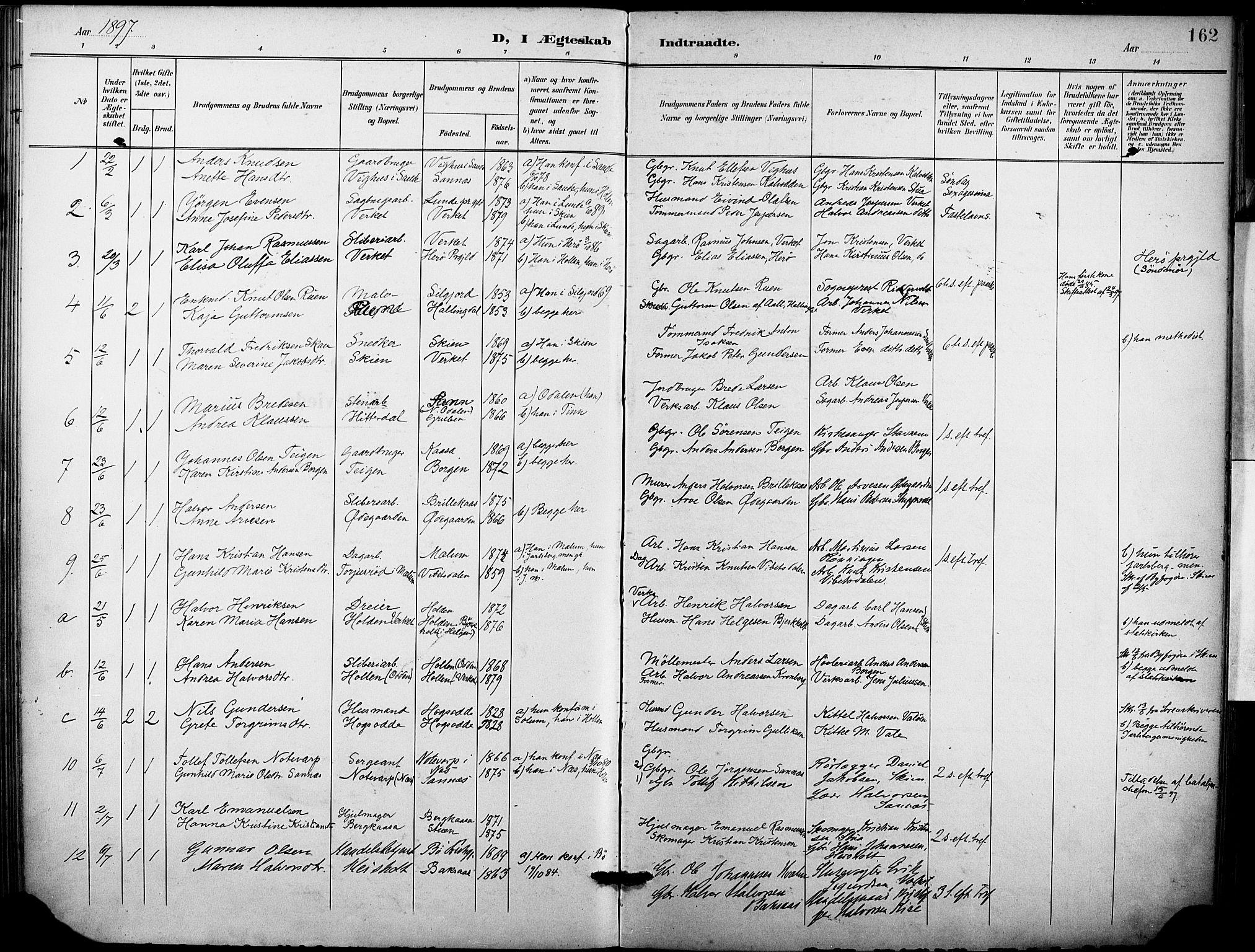 SAKO, Holla kirkebøker, F/Fa/L0010: Ministerialbok nr. 10, 1897-1907, s. 162
