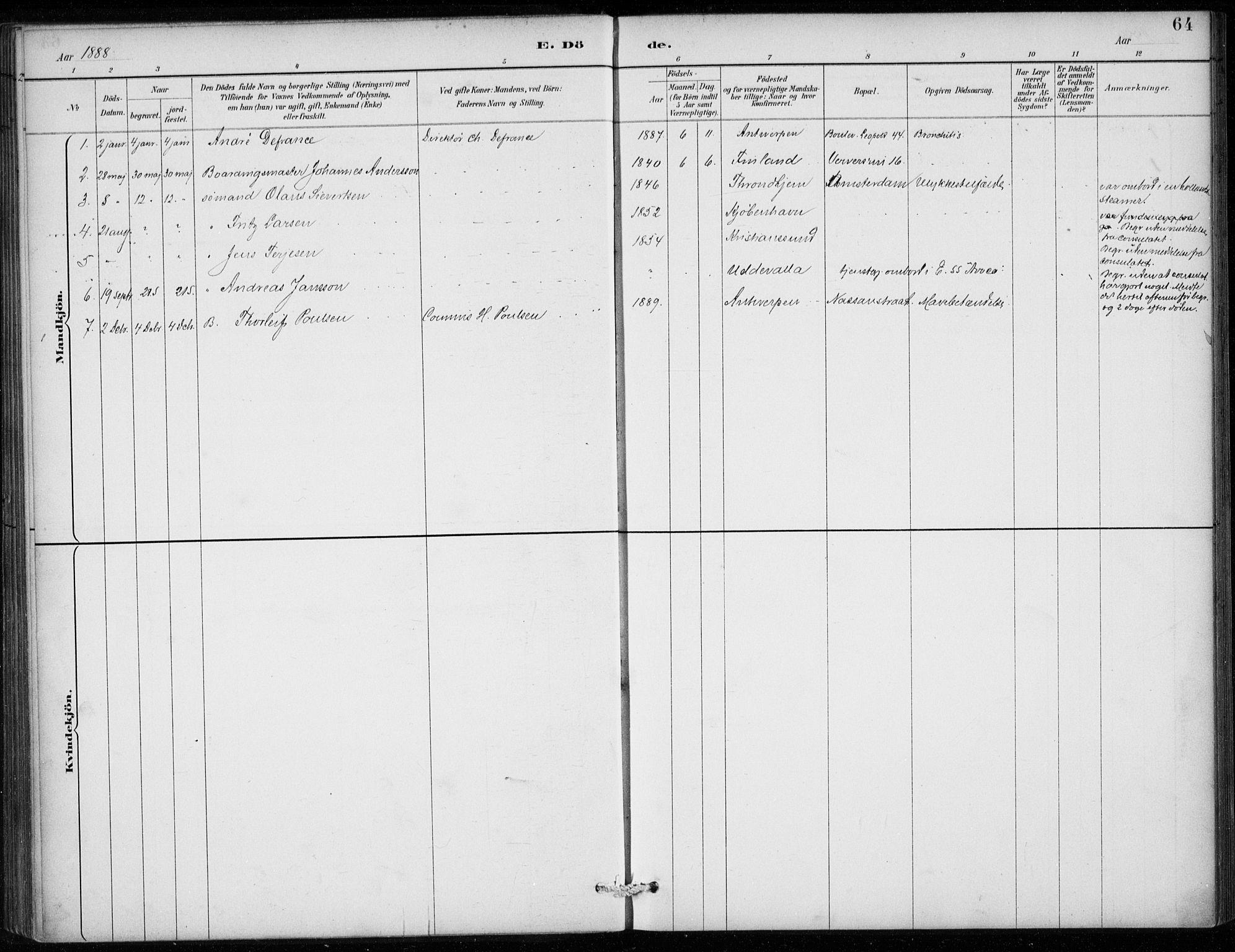 SAB, Den Norske Sjømannsmisjon i utlandet*, Ministerialbok nr. A 2, 1887-1913, s. 64