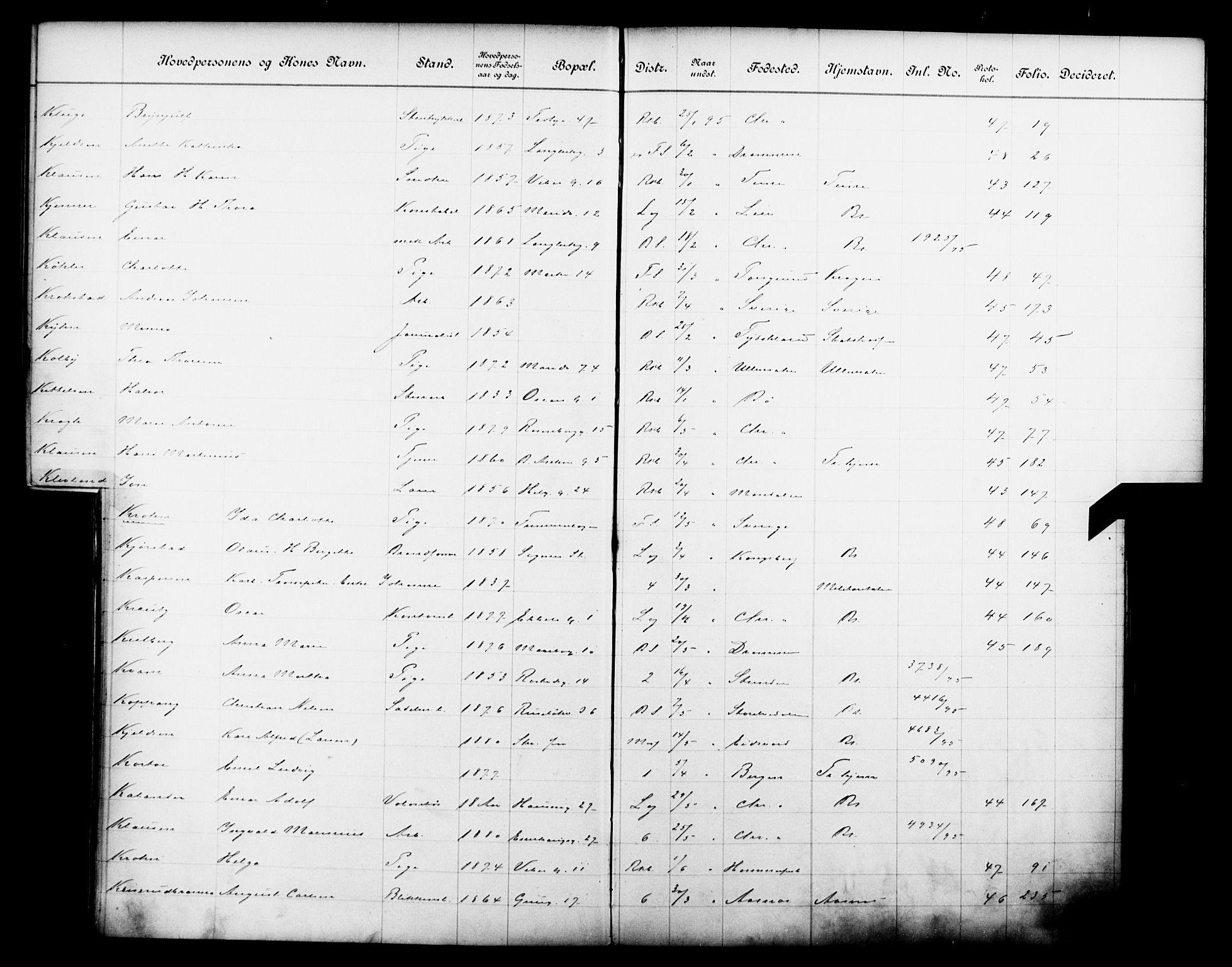 OBA, Fattigvesenet, Fb/L0015: Hjemstavnsregister, 1895, s. 94
