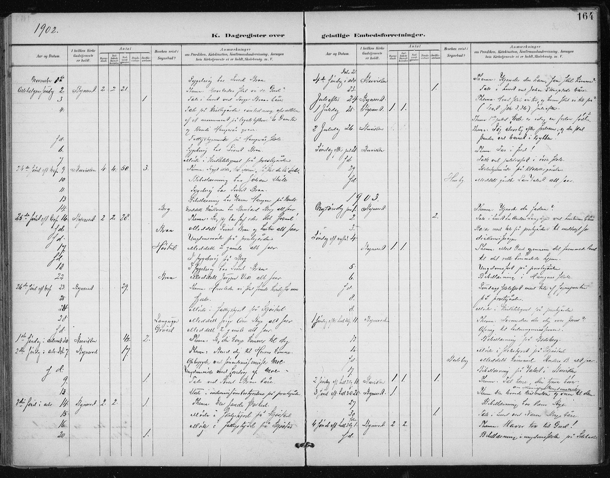 SAT, Ministerialprotokoller, klokkerbøker og fødselsregistre - Sør-Trøndelag, 612/L0380: Ministerialbok nr. 612A12, 1898-1907, s. 164