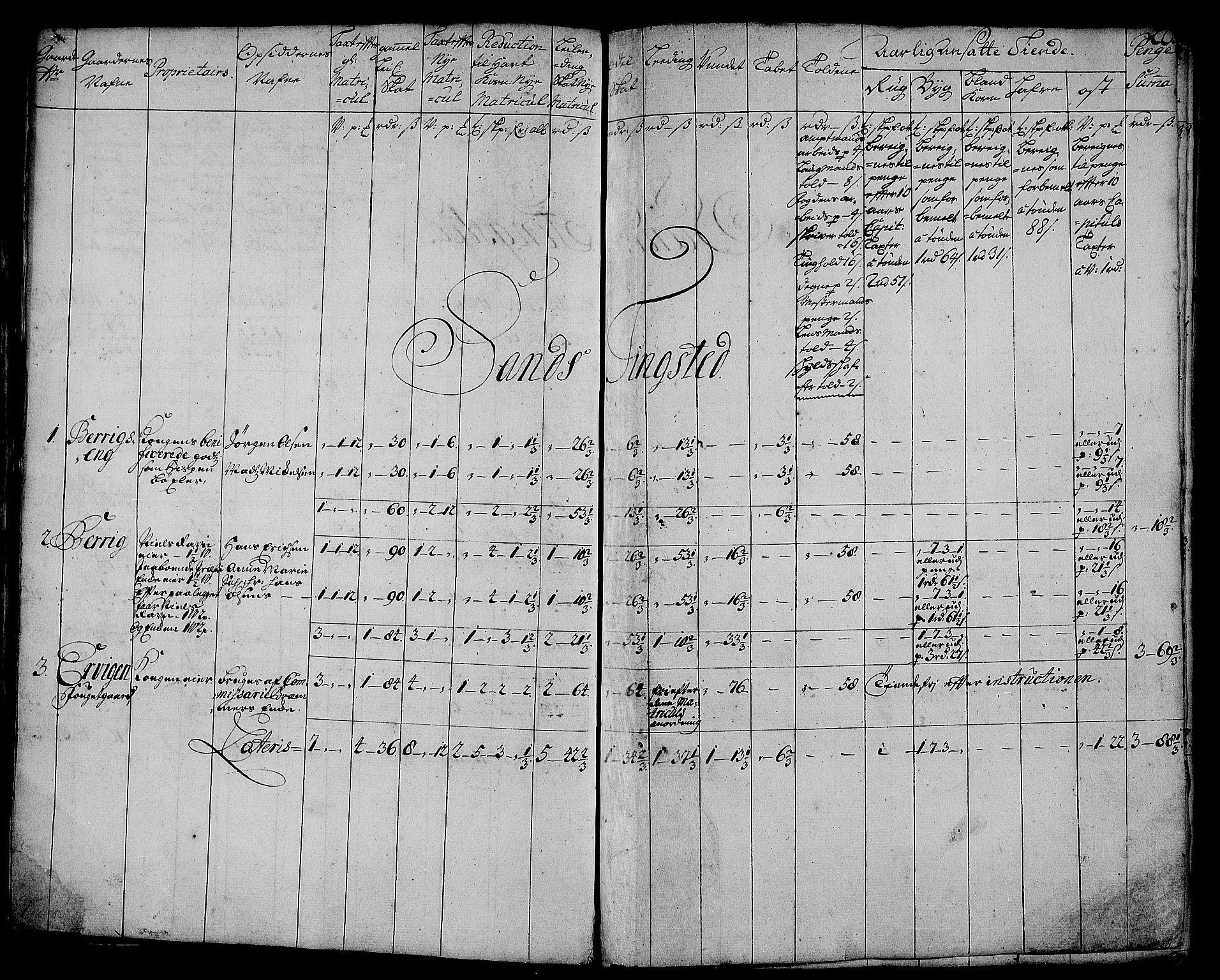 RA, Rentekammeret inntil 1814, Realistisk ordnet avdeling, N/Nb/Nbf/L0179: Senja matrikkelprotokoll, 1723, s. 19b-20a