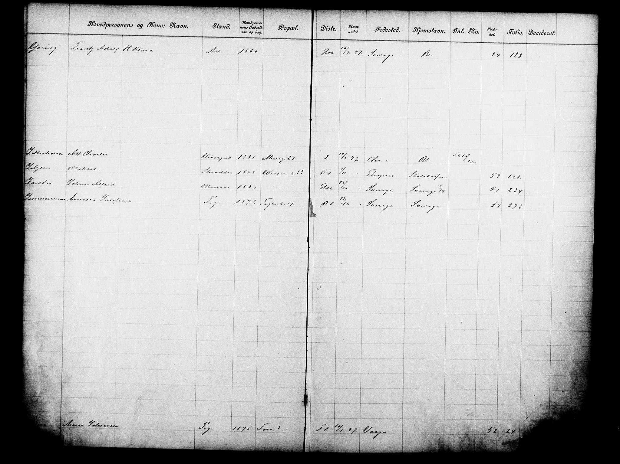 OBA, Fattigvesenet, Fb/L0017: Hjemstavnsregister, 1897, s. 176