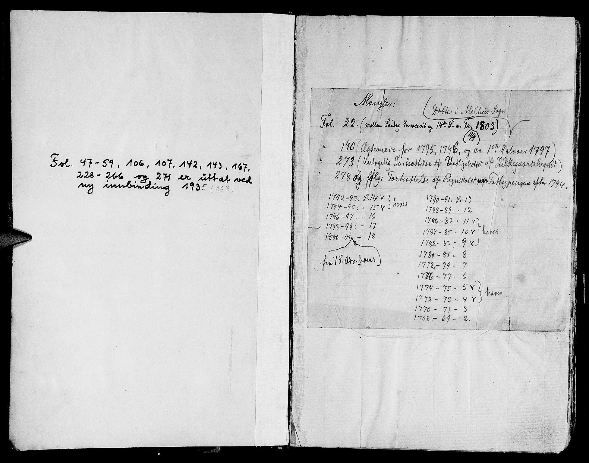 SAT, Ministerialprotokoller, klokkerbøker og fødselsregistre - Sør-Trøndelag, 691/L1061: Ministerialbok nr. 691A02 /1, 1768-1815