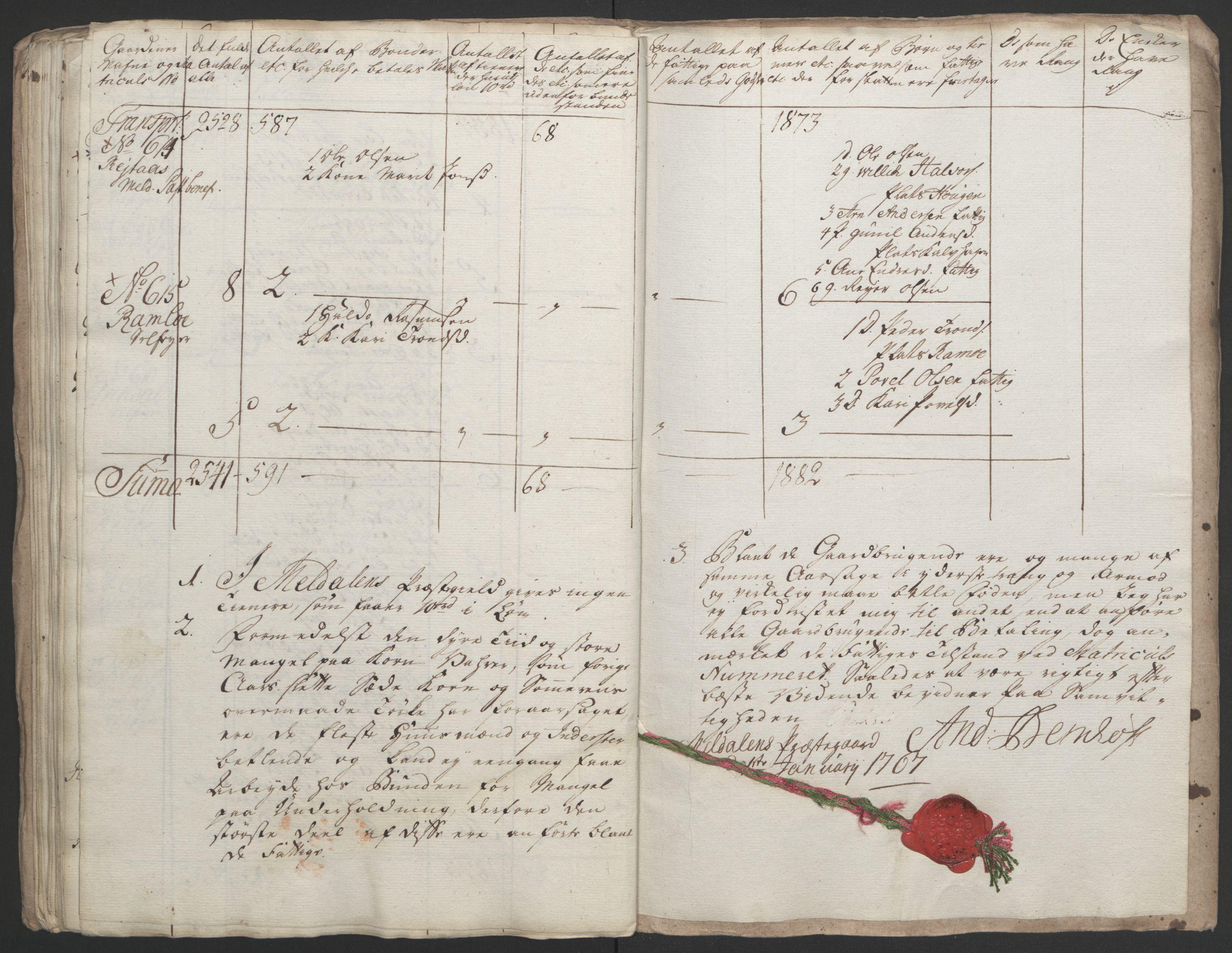 RA, Rentekammeret inntil 1814, Realistisk ordnet avdeling, Ol/L0021: [Gg 10]: Ekstraskatten, 23.09.1762. Orkdal og Gauldal, 1762-1767, s. 698