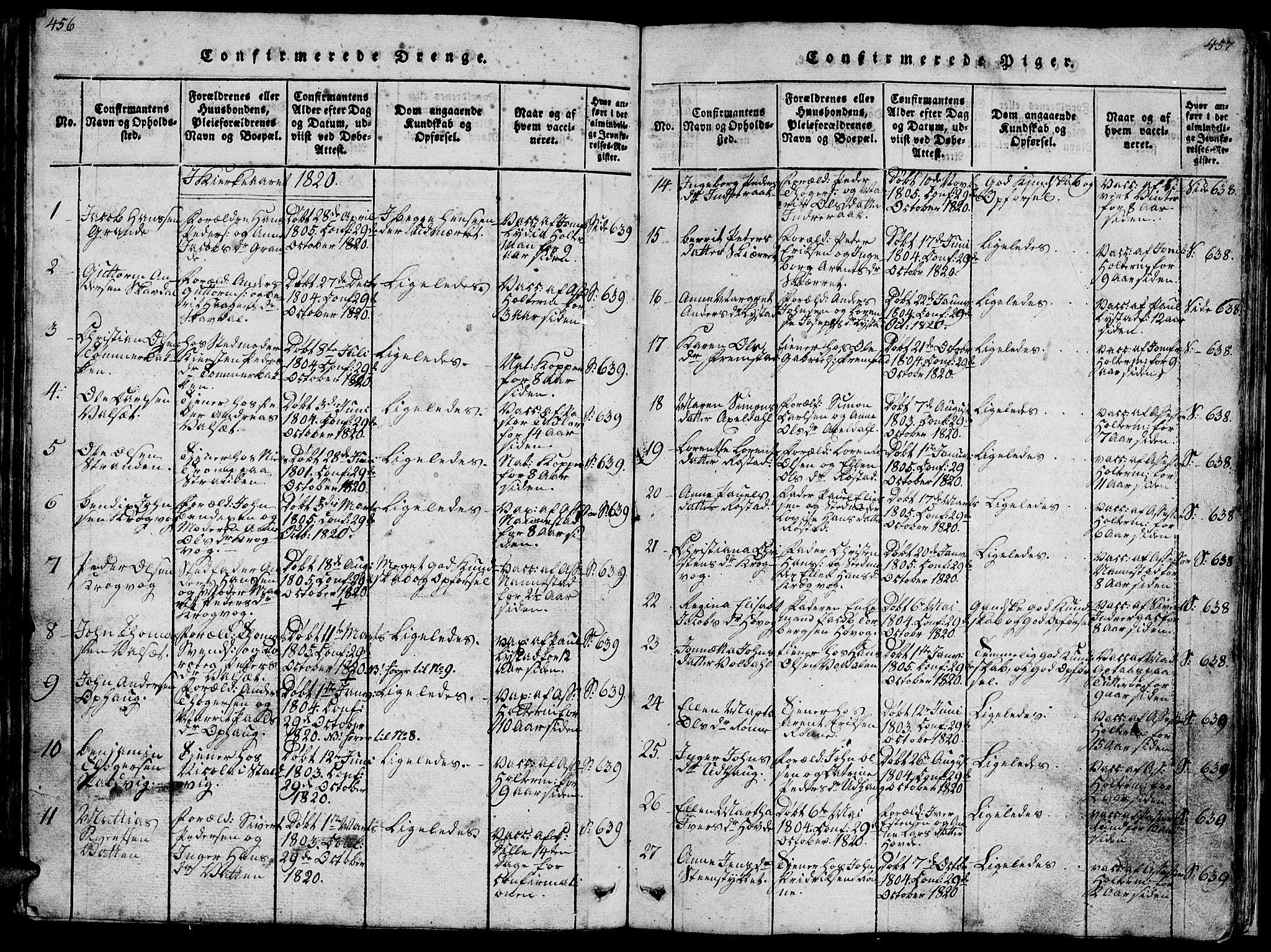 SAT, Ministerialprotokoller, klokkerbøker og fødselsregistre - Sør-Trøndelag, 659/L0744: Klokkerbok nr. 659C01, 1818-1825, s. 456-457
