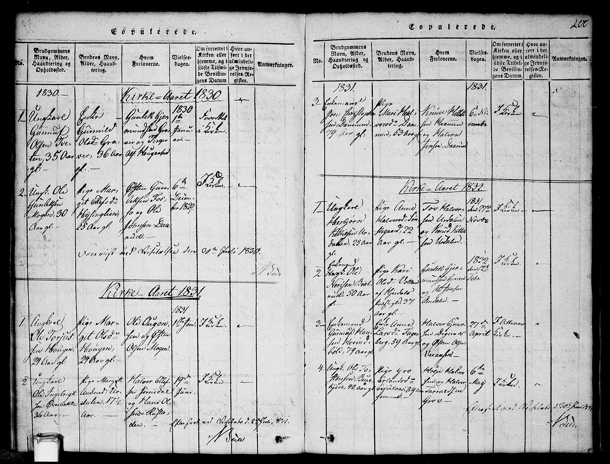 SAKO, Gransherad kirkebøker, G/Gb/L0001: Klokkerbok nr. II 1, 1815-1860, s. 200