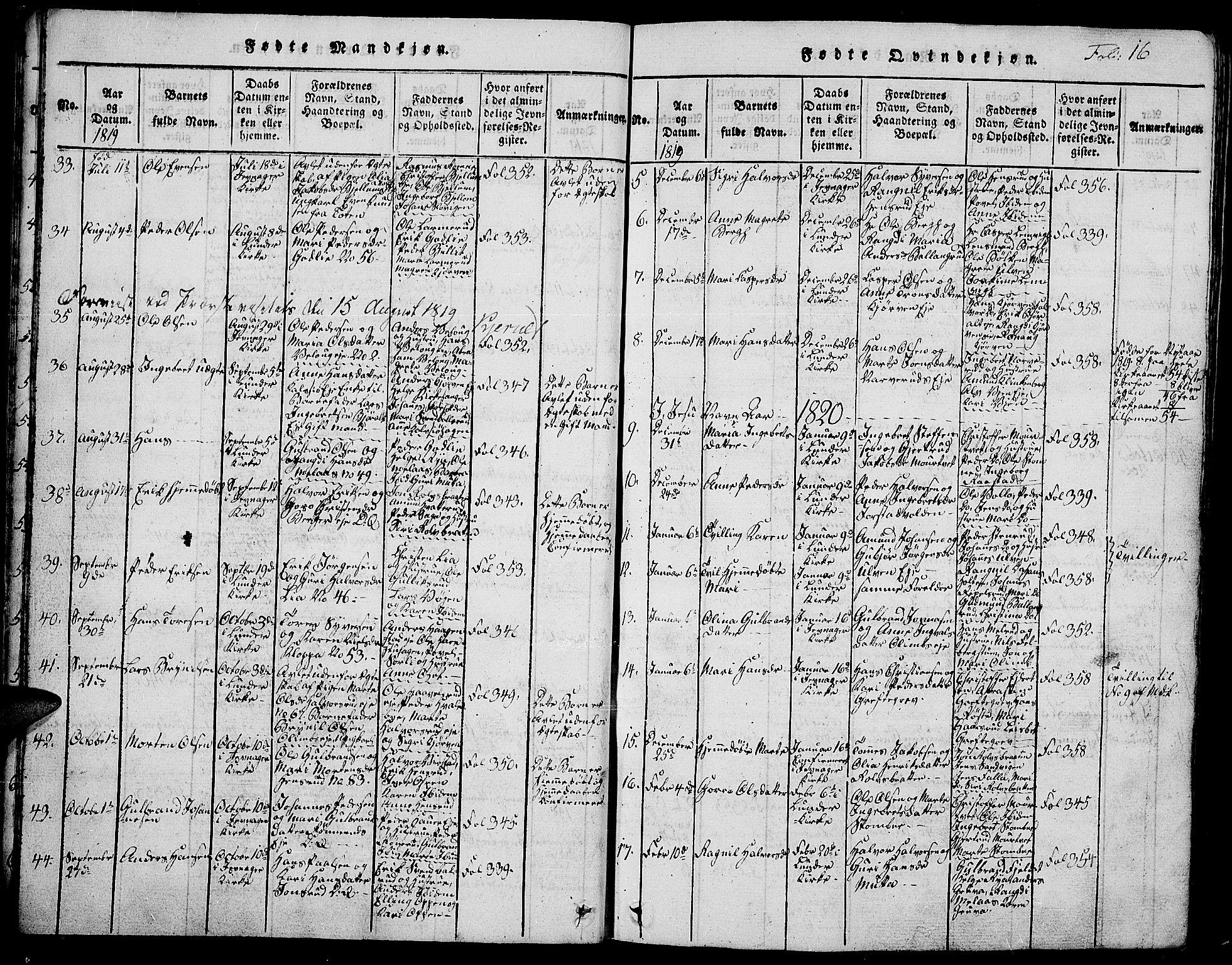 SAH, Jevnaker prestekontor, Klokkerbok nr. 1, 1815-1837, s. 16