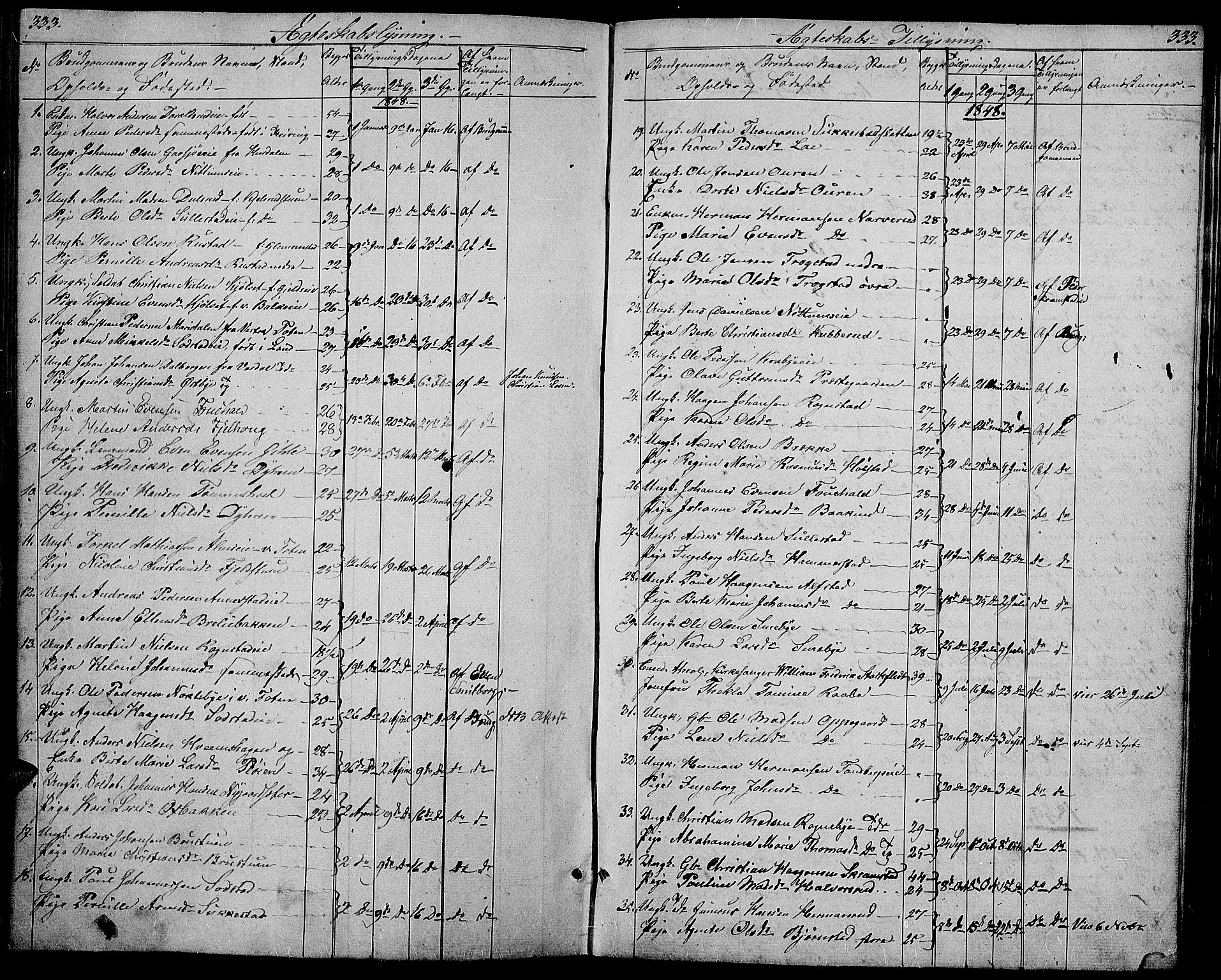 SAH, Østre Toten prestekontor, Klokkerbok nr. 3, 1848-1857, s. 333