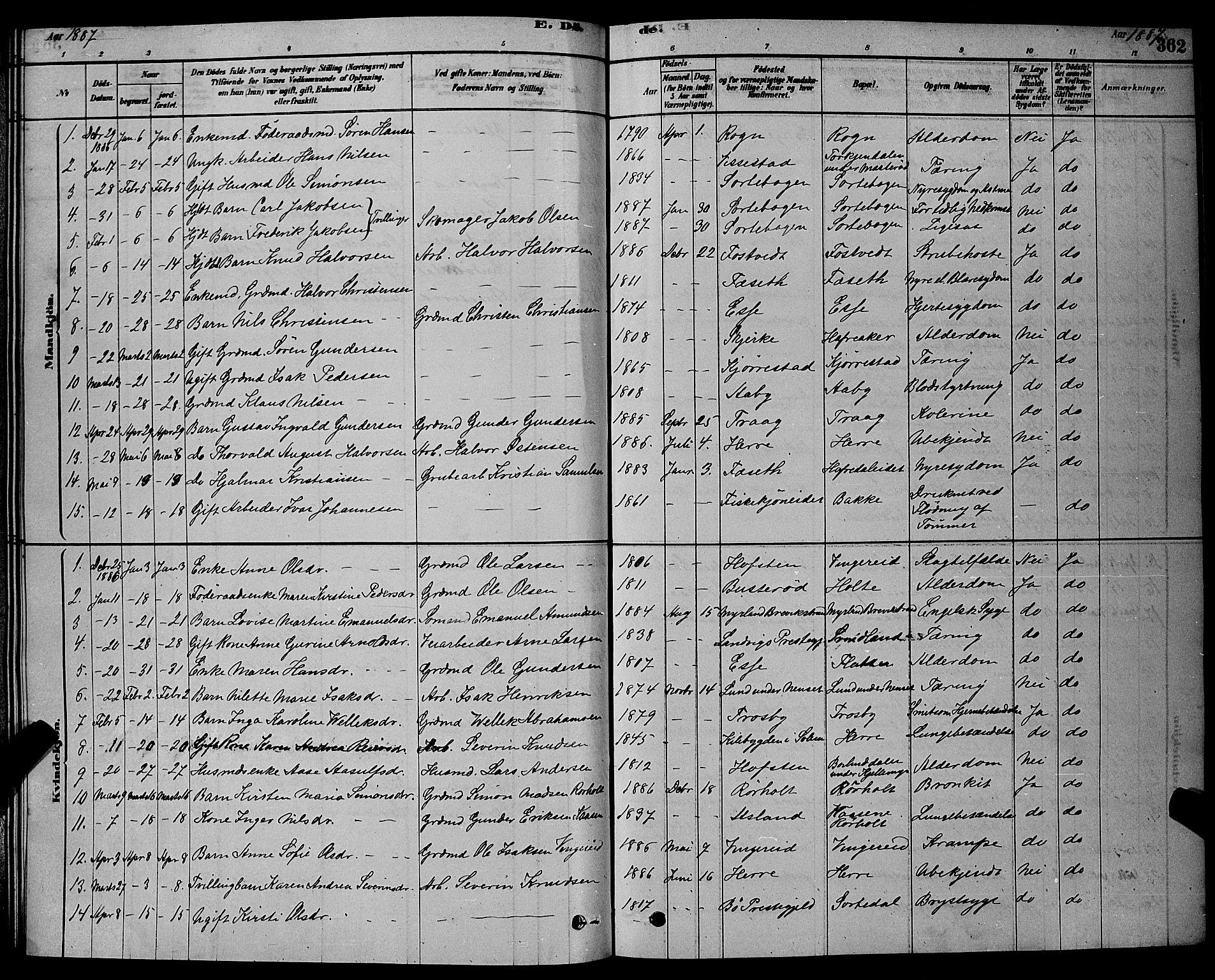 SAKO, Bamble kirkebøker, G/Ga/L0008: Klokkerbok nr. I 8, 1878-1888, s. 362