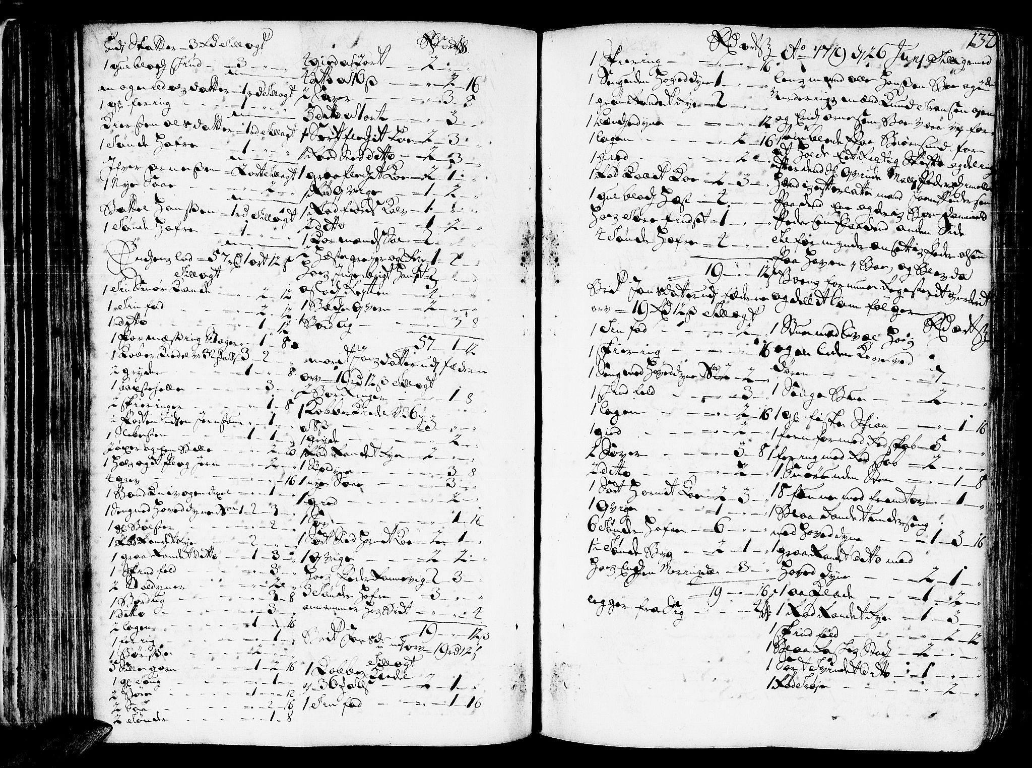 SAT, Romsdal sorenskriveri, 3/3A/L0006: Skifteprotokoll, 1718-1730, s. 131b-132a