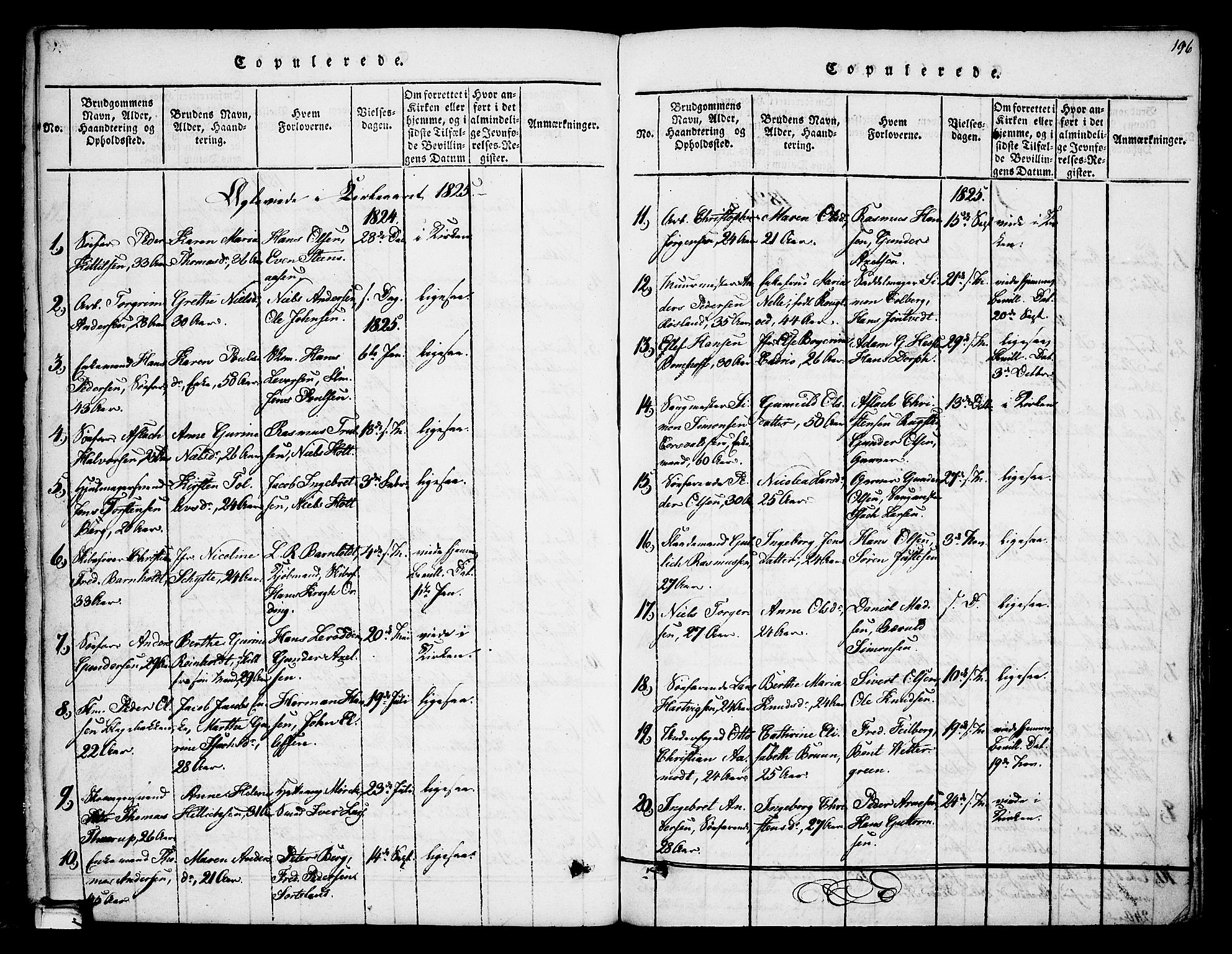 SAKO, Skien kirkebøker, F/Fa/L0005: Ministerialbok nr. 5, 1814-1843, s. 196