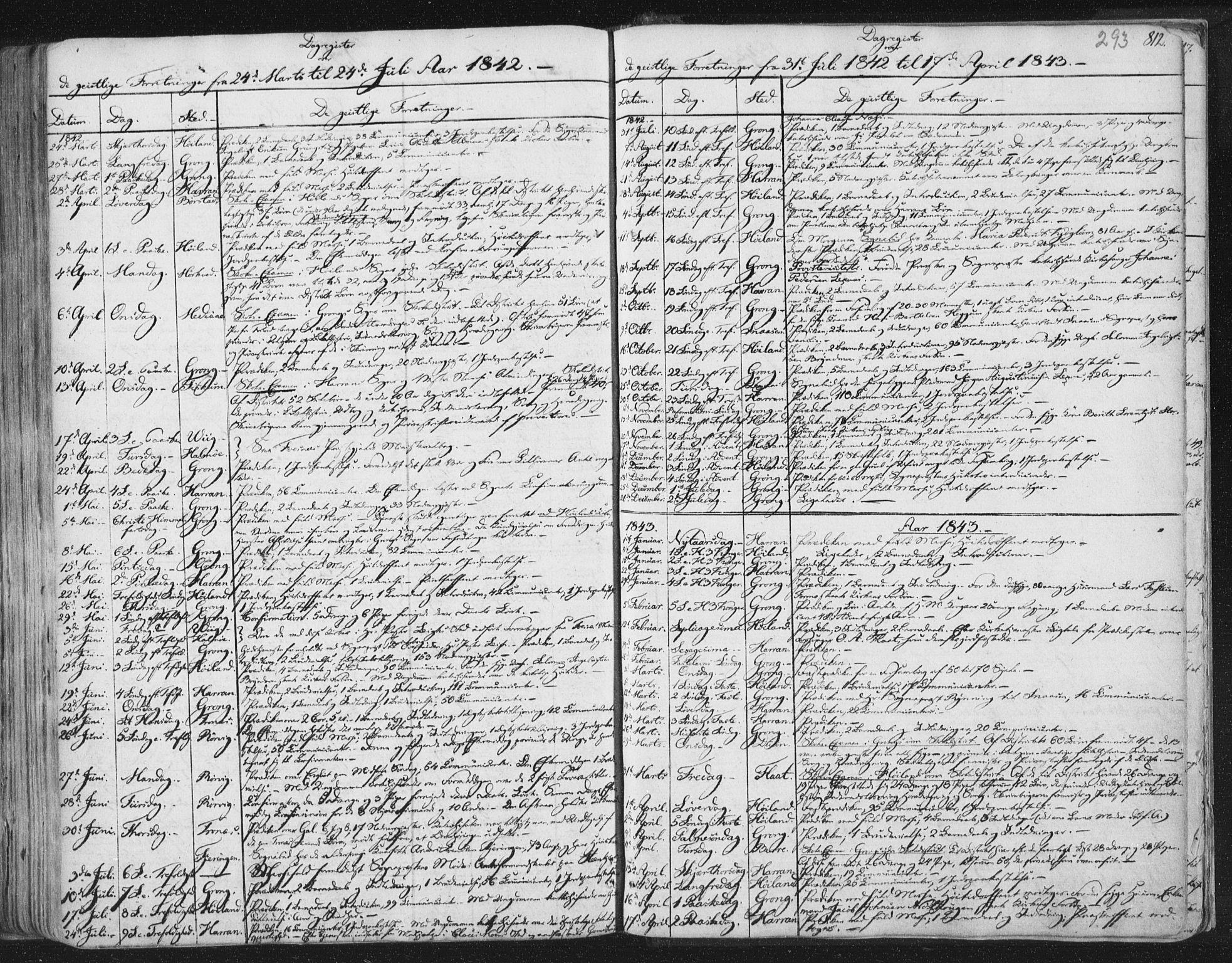 SAT, Ministerialprotokoller, klokkerbøker og fødselsregistre - Nord-Trøndelag, 758/L0513: Ministerialbok nr. 758A02 /1, 1839-1868, s. 293