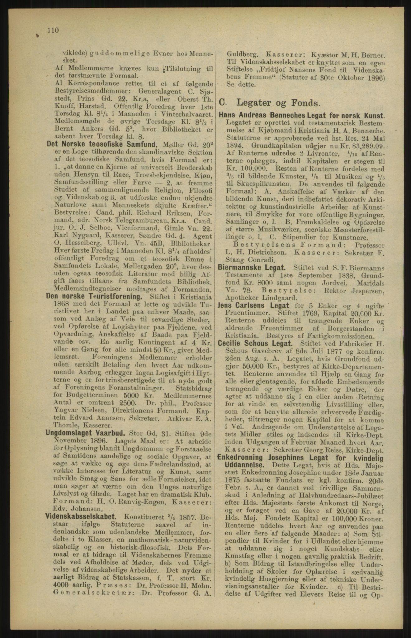 RA, Kristiania adressebok (publikasjon)*, 1904, s. 110