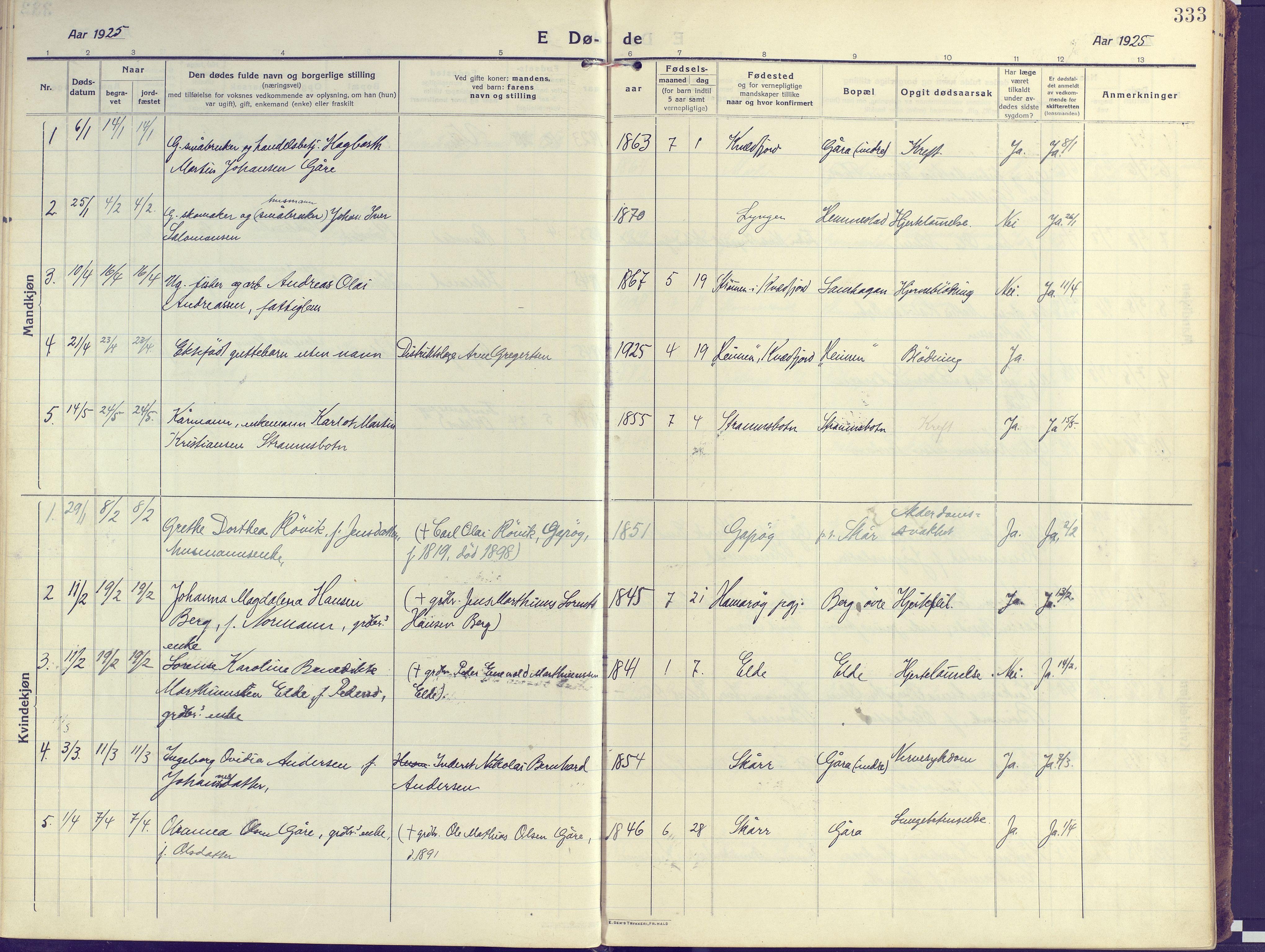 SATØ, Kvæfjord sokneprestkontor, G/Ga/Gaa/L0007kirke: Ministerialbok nr. 7, 1915-1931, s. 333