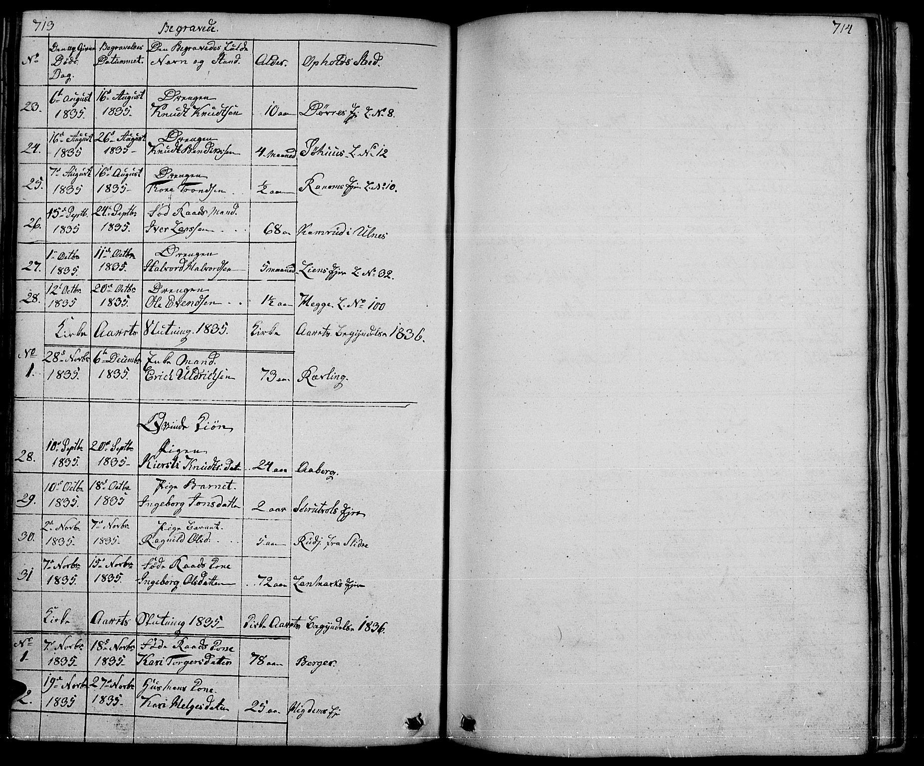 SAH, Nord-Aurdal prestekontor, Klokkerbok nr. 1, 1834-1887, s. 713-714