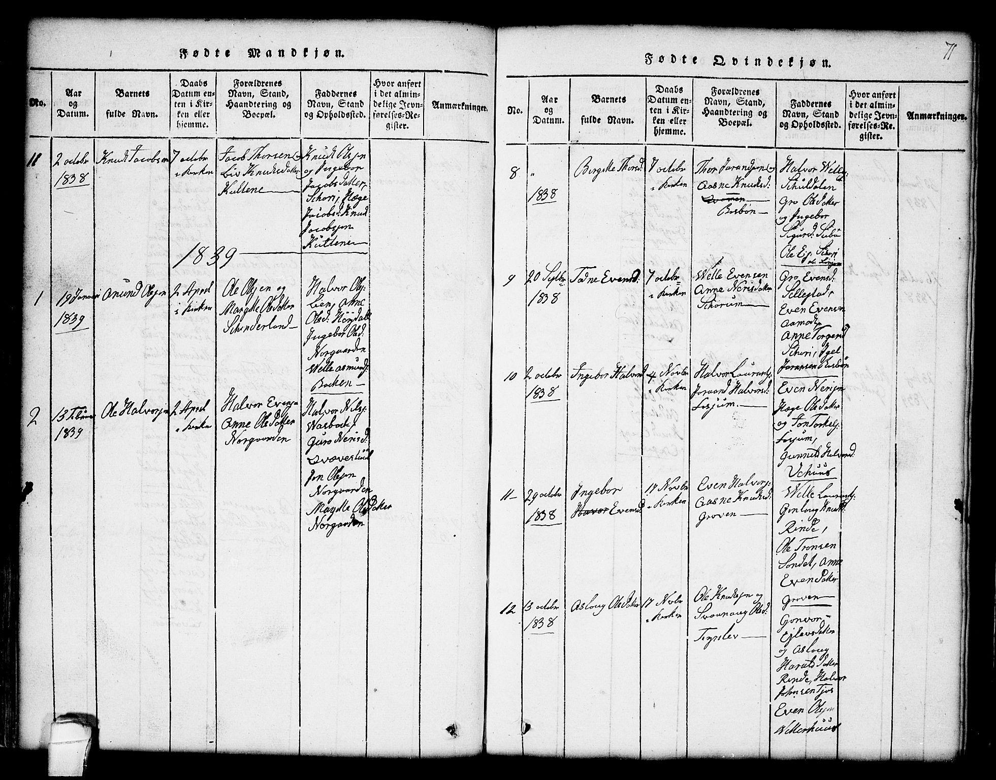 SAKO, Seljord kirkebøker, G/Gc/L0001: Klokkerbok nr. III 1, 1815-1849, s. 71