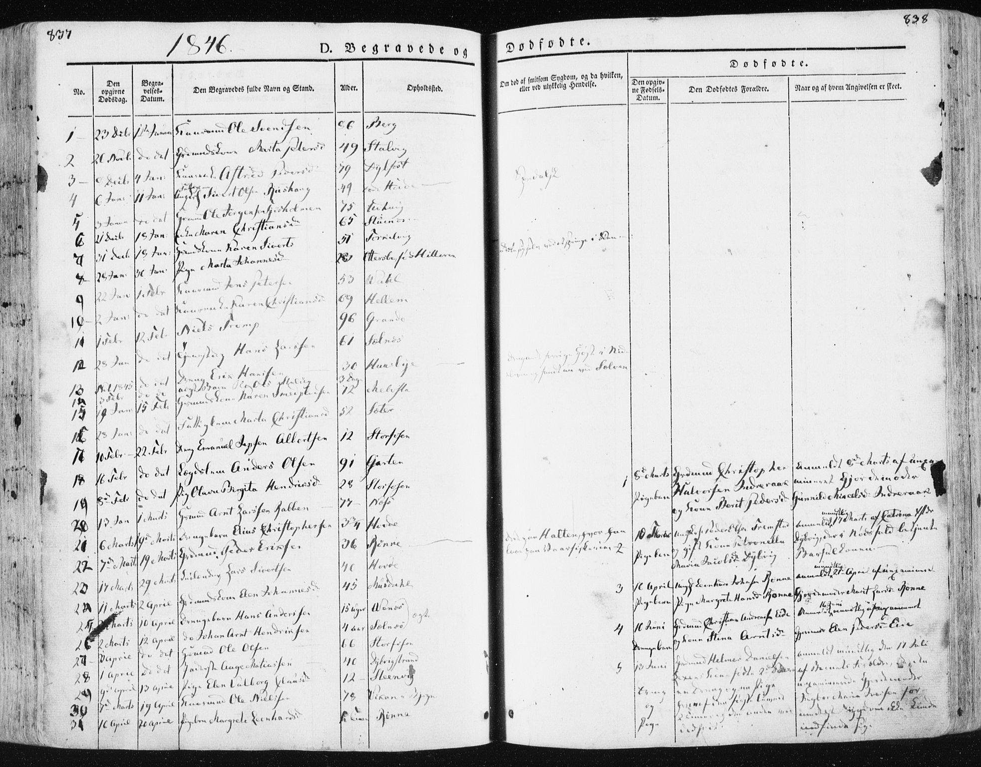 SAT, Ministerialprotokoller, klokkerbøker og fødselsregistre - Sør-Trøndelag, 659/L0736: Ministerialbok nr. 659A06, 1842-1856, s. 837-838