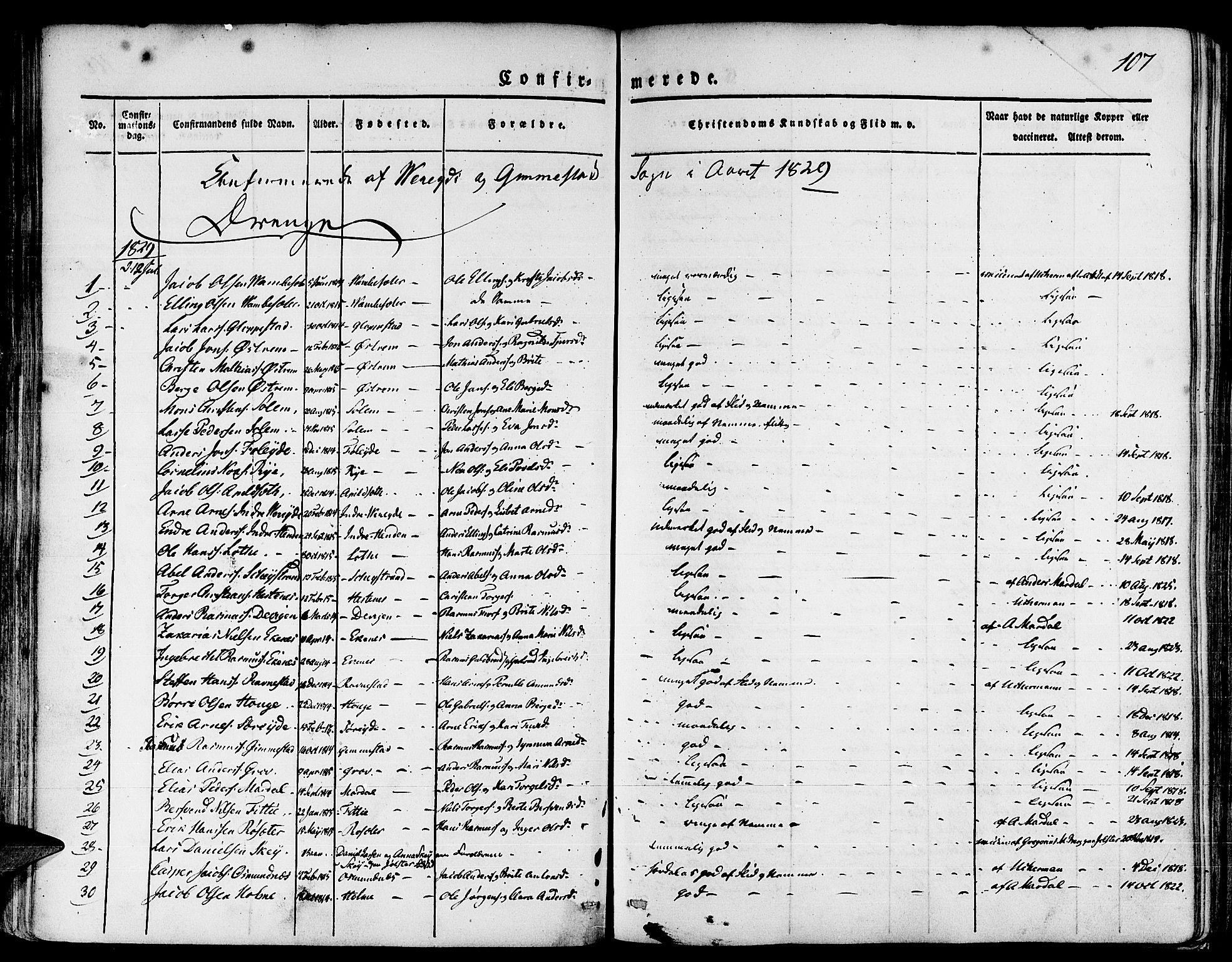 SAB, Gloppen Sokneprestembete, H/Haa/Haaa/L0007: Ministerialbok nr. A 7, 1827-1837, s. 107