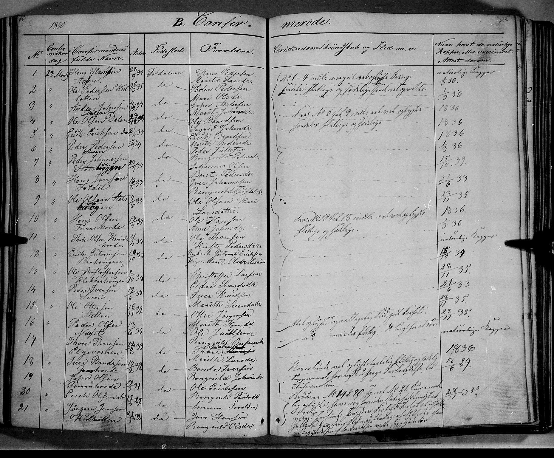 SAH, Lesja prestekontor, Ministerialbok nr. 6A, 1843-1854, s. 460-461