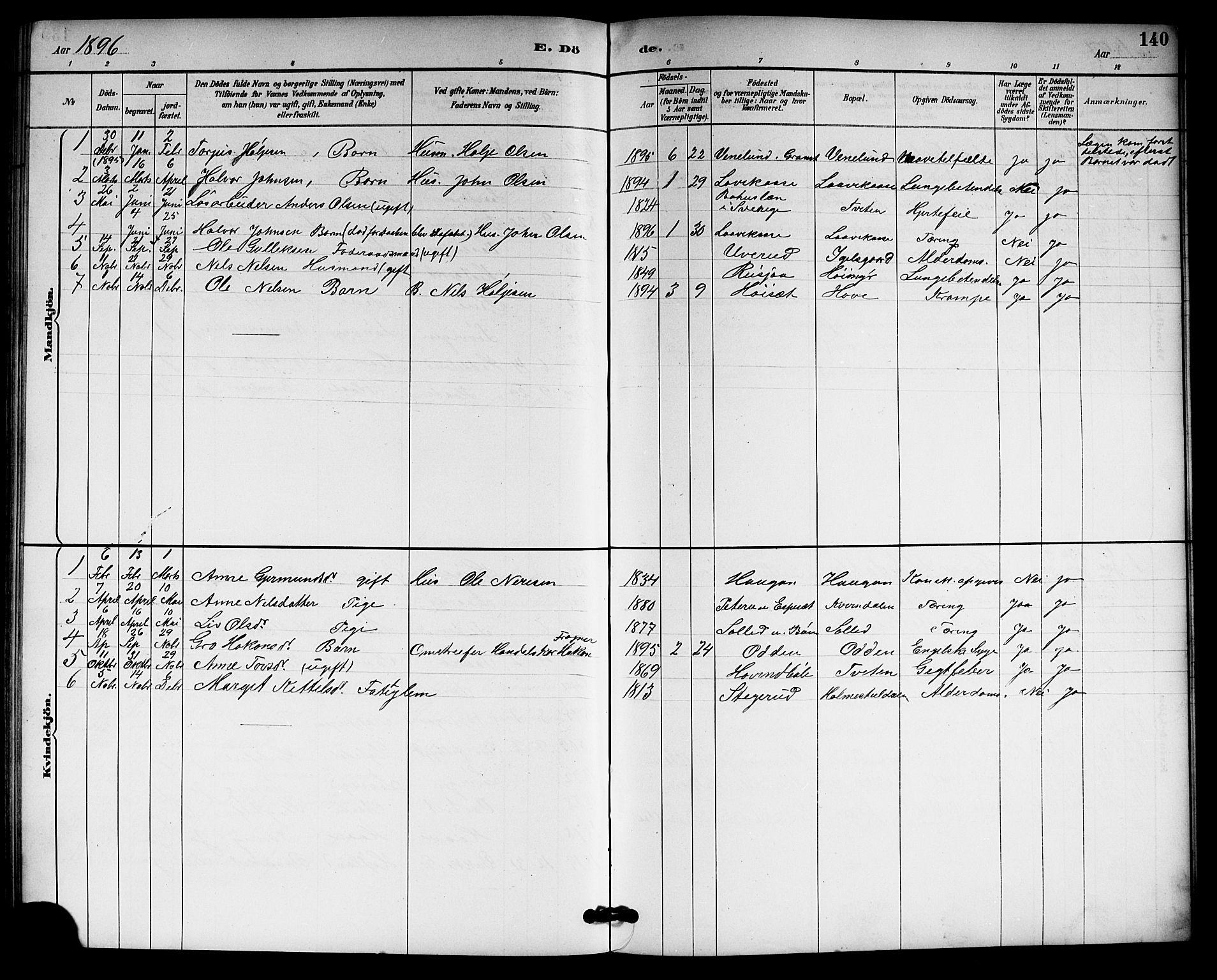 SAKO, Gransherad kirkebøker, G/Gb/L0003: Klokkerbok nr. II 3, 1887-1921, s. 140