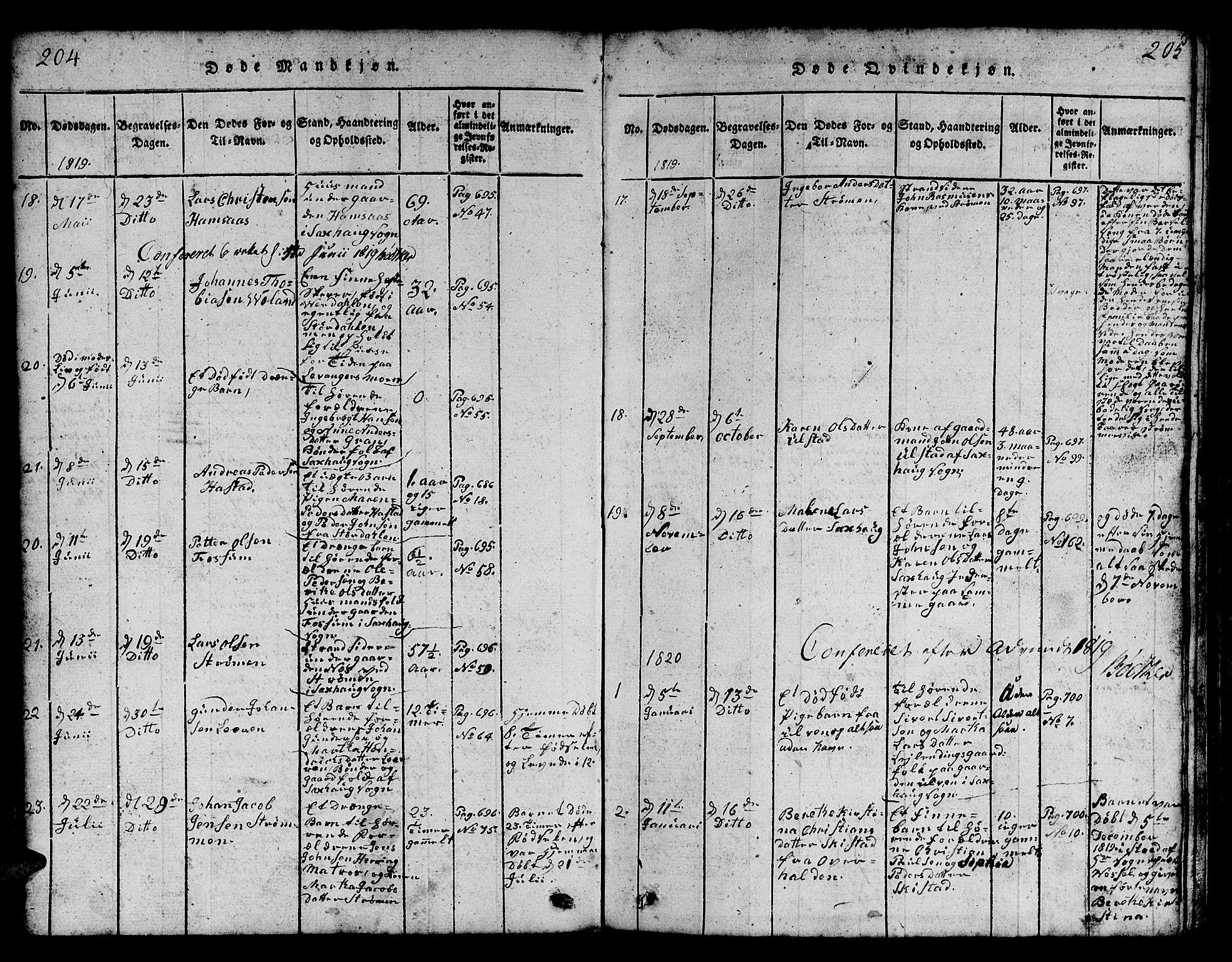 SAT, Ministerialprotokoller, klokkerbøker og fødselsregistre - Nord-Trøndelag, 730/L0298: Klokkerbok nr. 730C01, 1816-1849, s. 204-205