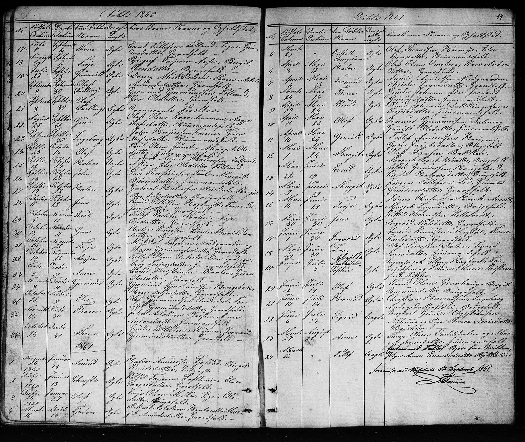 SAKO, Mo kirkebøker, G/Ga/L0001: Klokkerbok nr. I 1, 1851-1891, s. 14