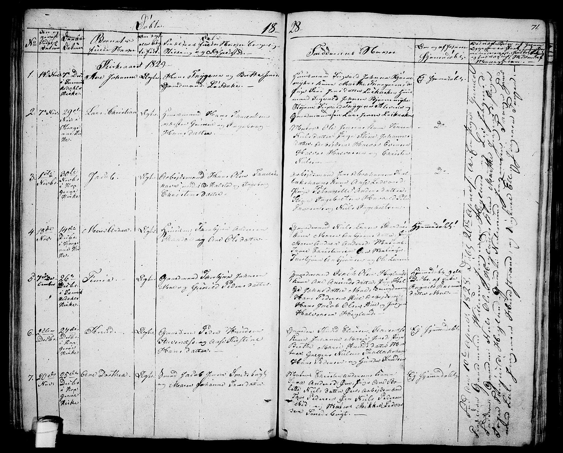 SAKO, Sannidal kirkebøker, F/Fa/L0005: Ministerialbok nr. 5, 1823-1830, s. 71