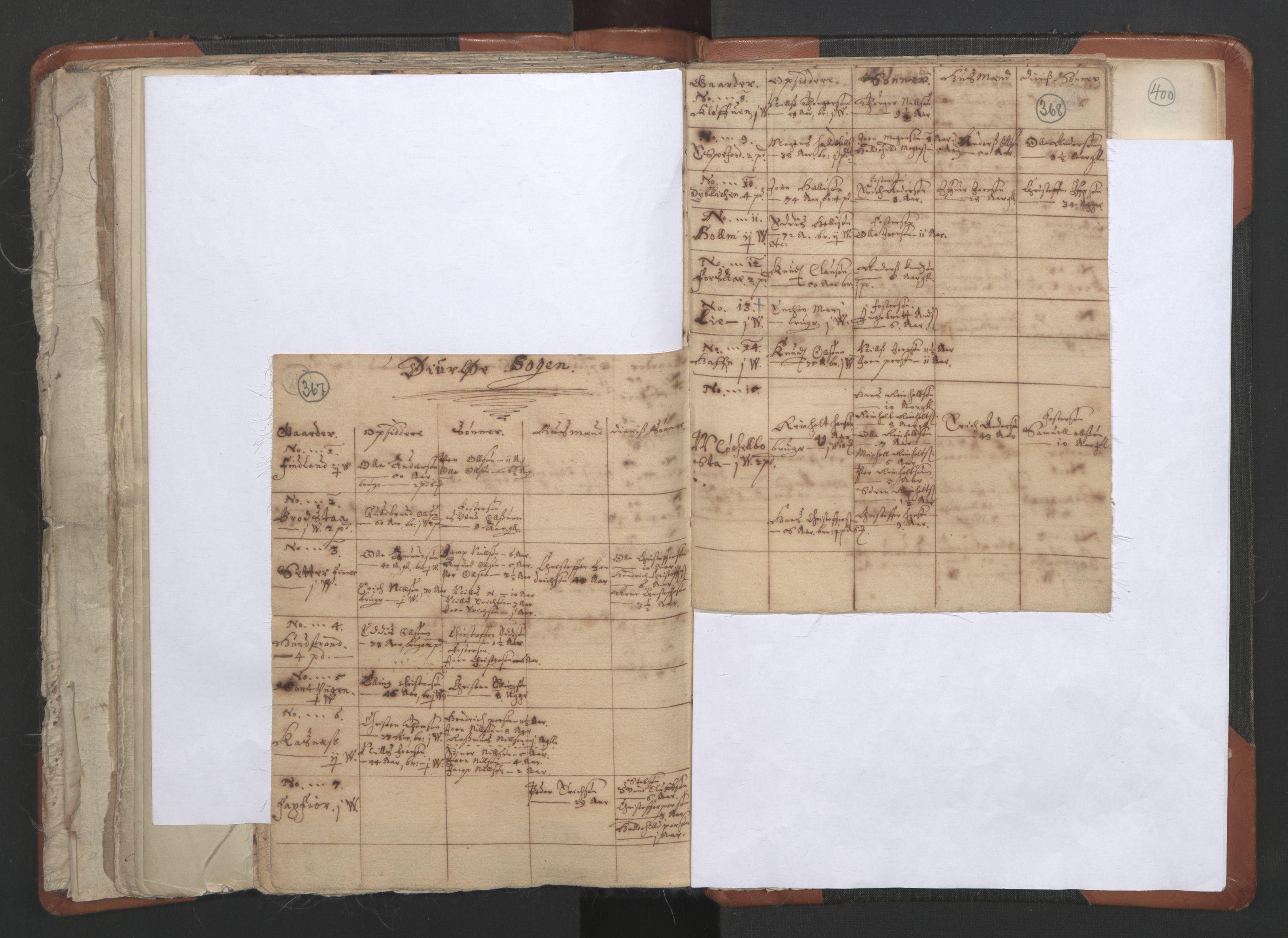 RA, Sogneprestenes manntall 1664-1666, nr. 36: Lofoten og Vesterålen prosti, Senja prosti og Troms prosti, 1664-1666, s. 367-368