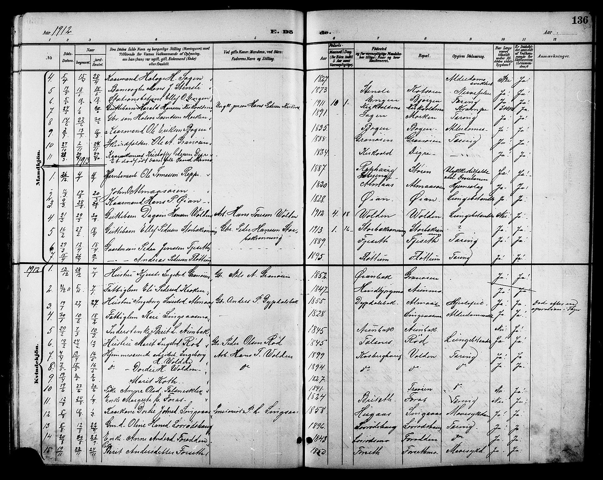 SAT, Ministerialprotokoller, klokkerbøker og fødselsregistre - Sør-Trøndelag, 688/L1029: Klokkerbok nr. 688C04, 1899-1915, s. 136