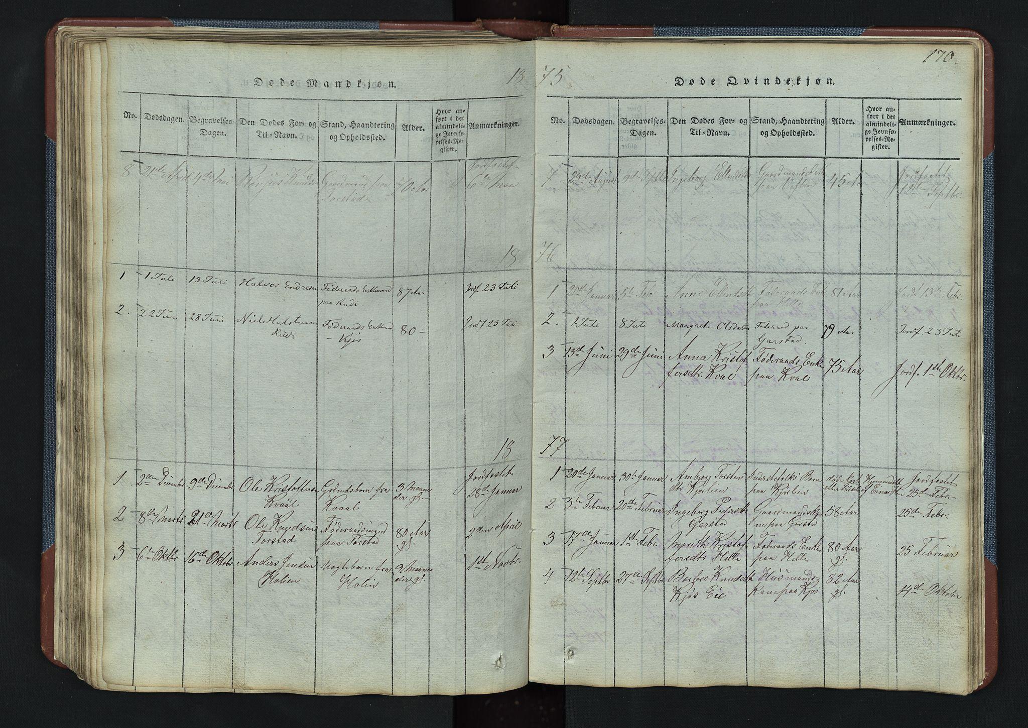 SAH, Vang prestekontor, Valdres, Klokkerbok nr. 3, 1814-1892, s. 170