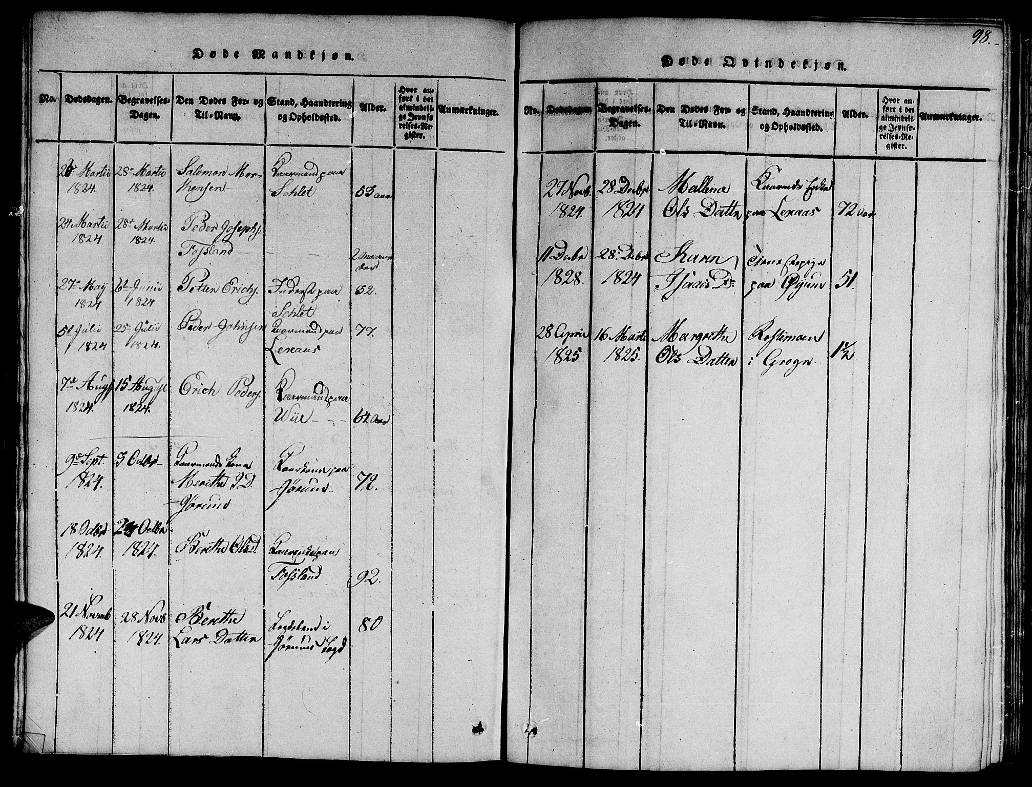 SAT, Ministerialprotokoller, klokkerbøker og fødselsregistre - Nord-Trøndelag, 758/L0521: Klokkerbok nr. 758C01, 1816-1825, s. 98
