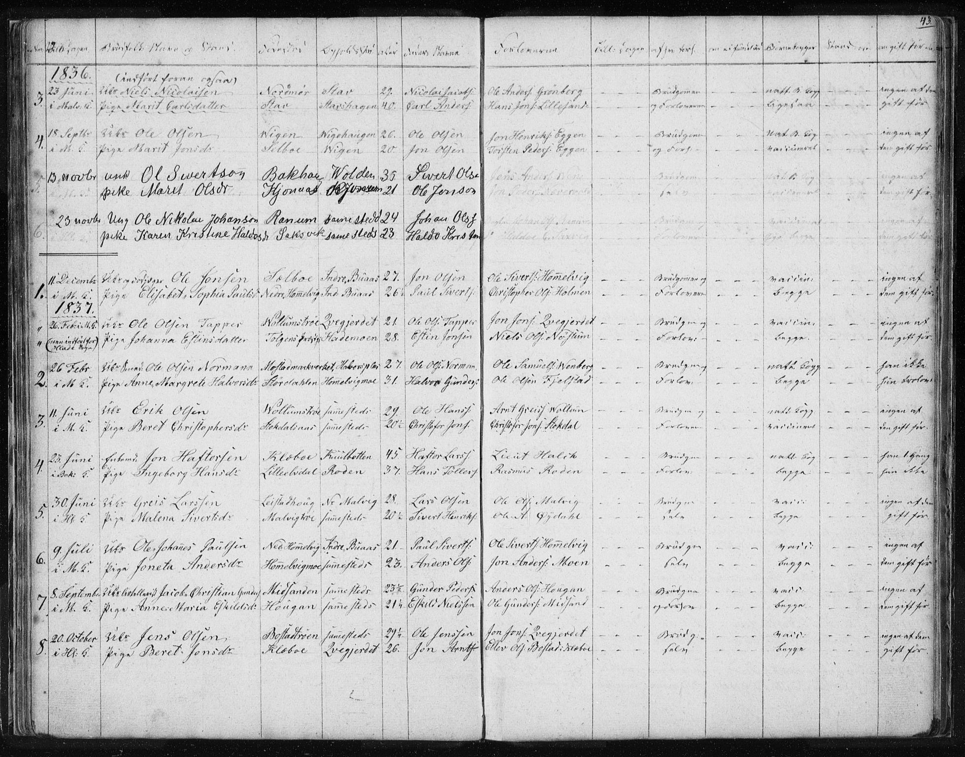 SAT, Ministerialprotokoller, klokkerbøker og fødselsregistre - Sør-Trøndelag, 616/L0405: Ministerialbok nr. 616A02, 1831-1842, s. 43