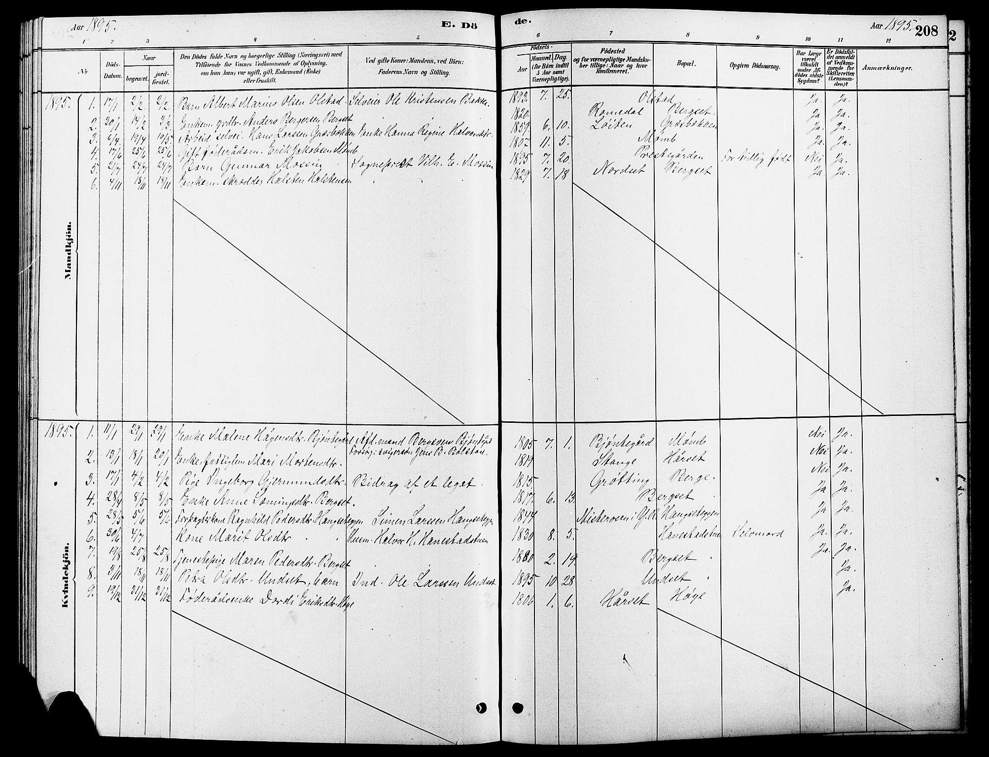 SAH, Rendalen prestekontor, H/Ha/Hab/L0003: Klokkerbok nr. 3, 1879-1904, s. 208