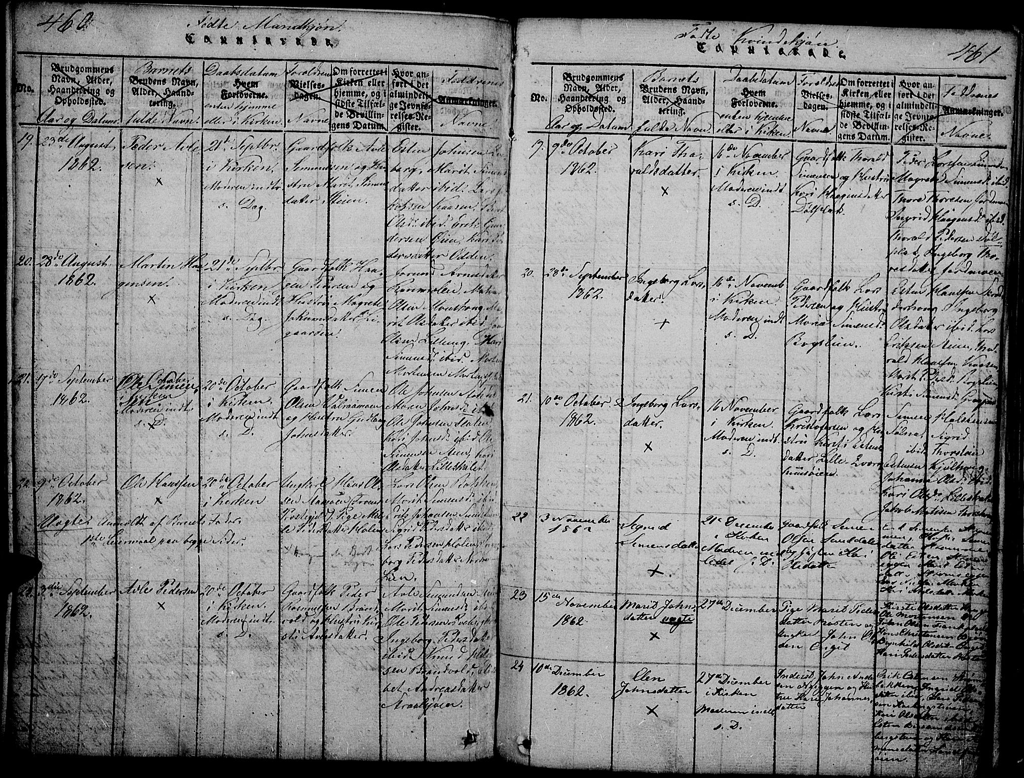 SAH, Tynset prestekontor, Klokkerbok nr. 2, 1814-1862, s. 460-461