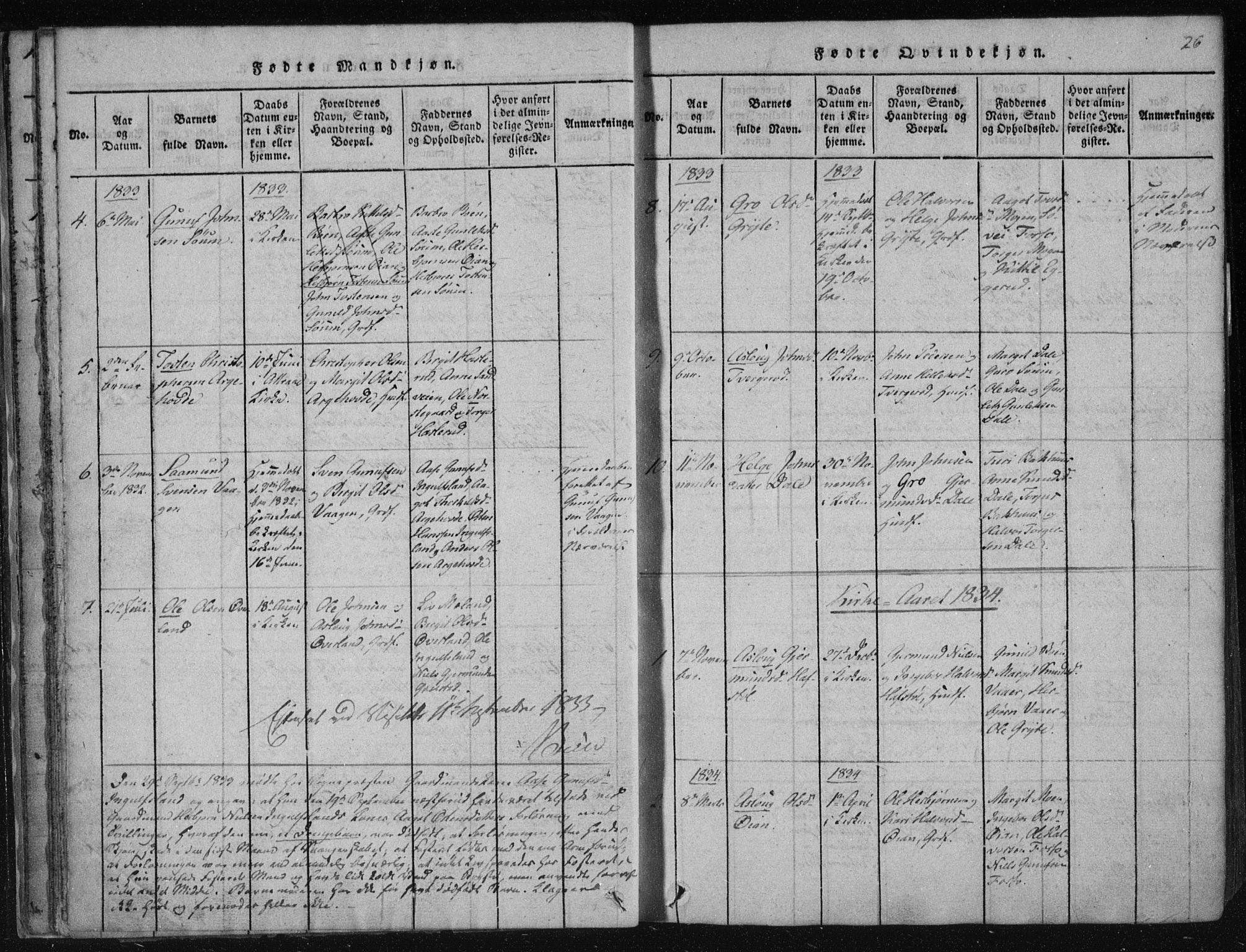 SAKO, Tinn kirkebøker, F/Fc/L0001: Ministerialbok nr. III 1, 1815-1843, s. 26