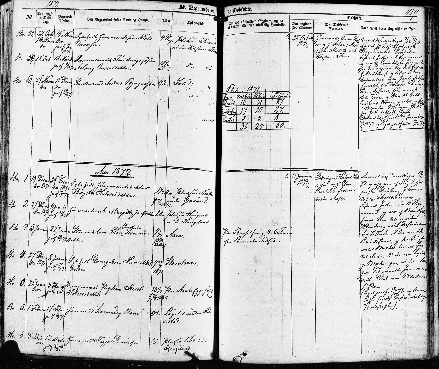 SAKO, Kviteseid kirkebøker, F/Fa/L0007: Ministerialbok nr. I 7, 1859-1881, s. 489